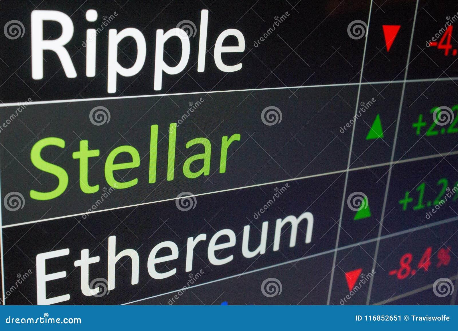 Moeda cripto estelar de XLM que investe na carta da troca Compre e venda a moeda estelar