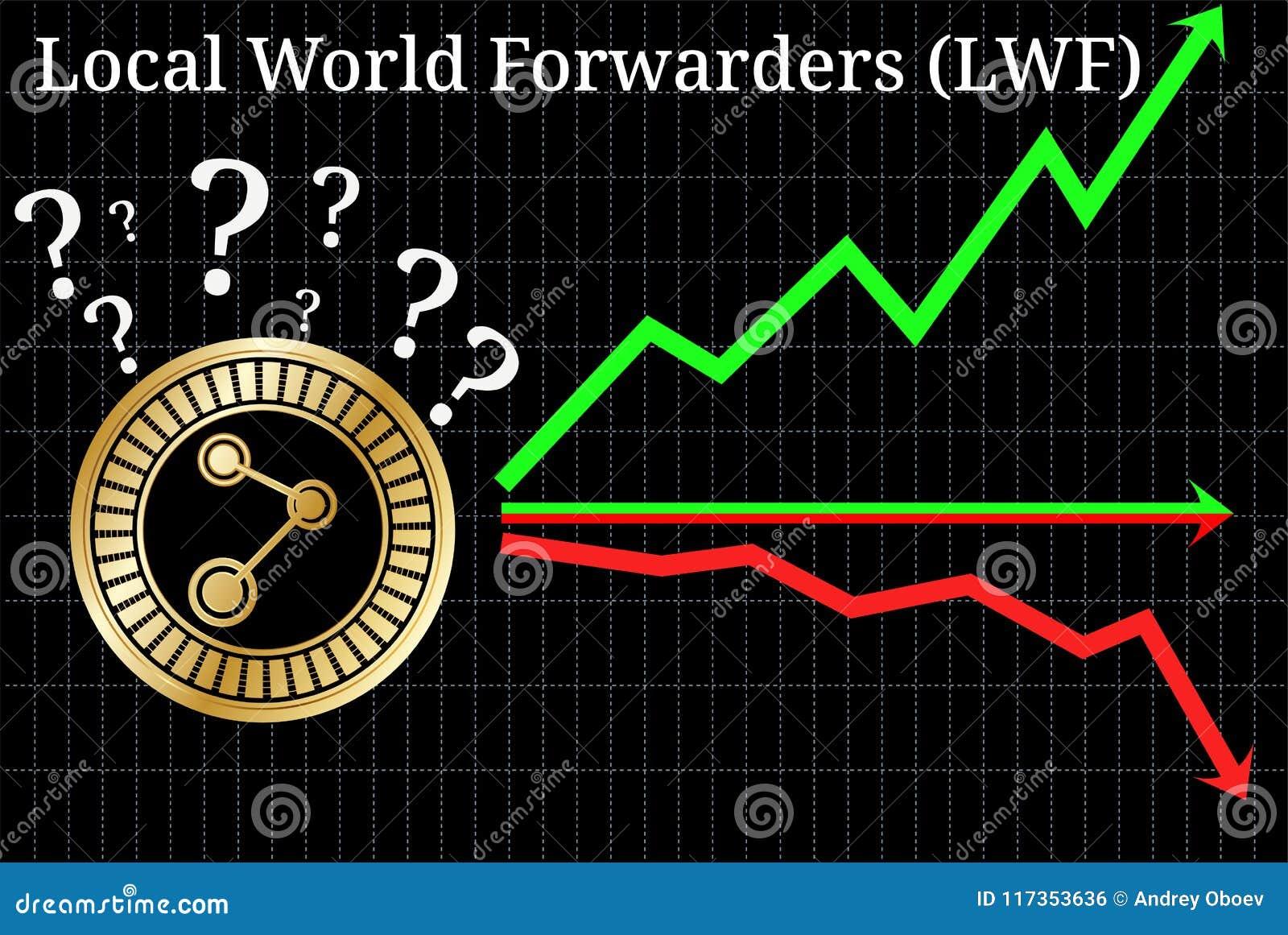 Mogelijke grafieken van Forwarders LWF van de voorspellings Lokale Wereld - omhoog, onderaan of horizontaal