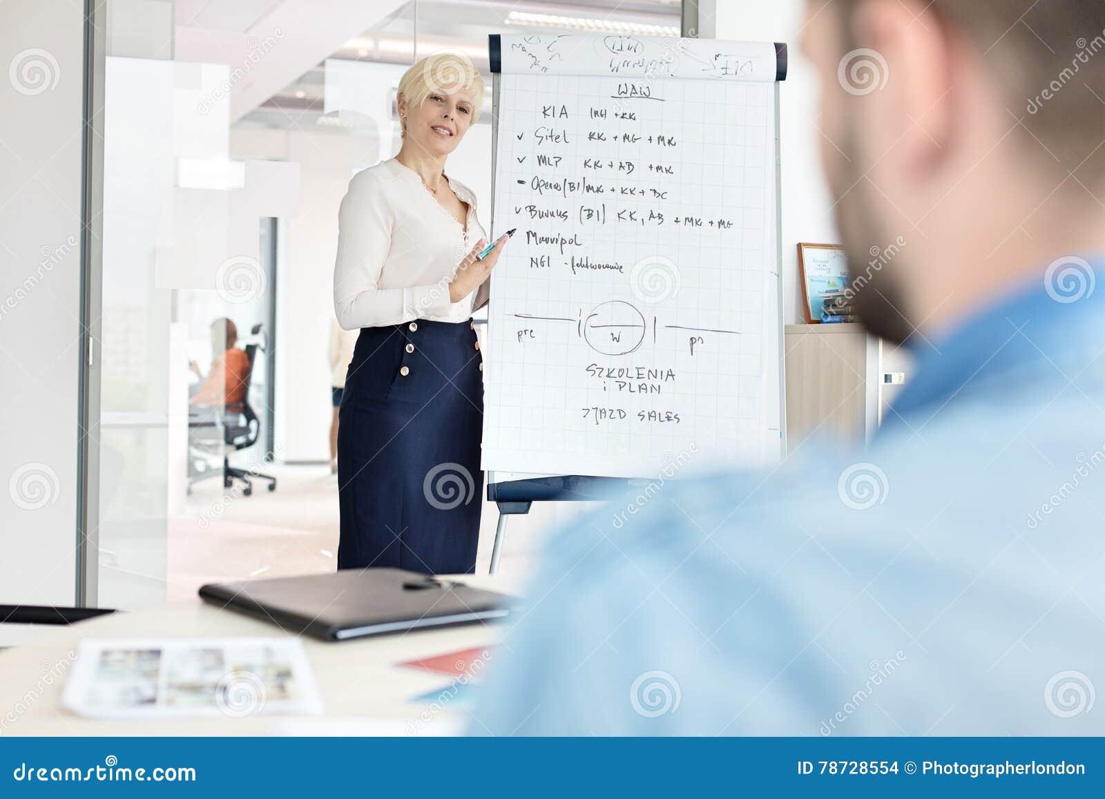Mogen affärskvinna som ger presentation genom att använda flipchart på kontoret