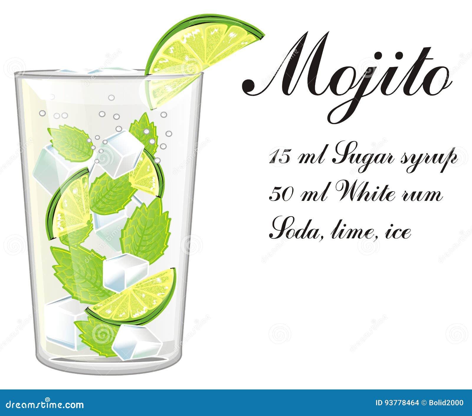 Schön Rezept Mojito Cocktail Referenz Von Mojito-cocktail Mit