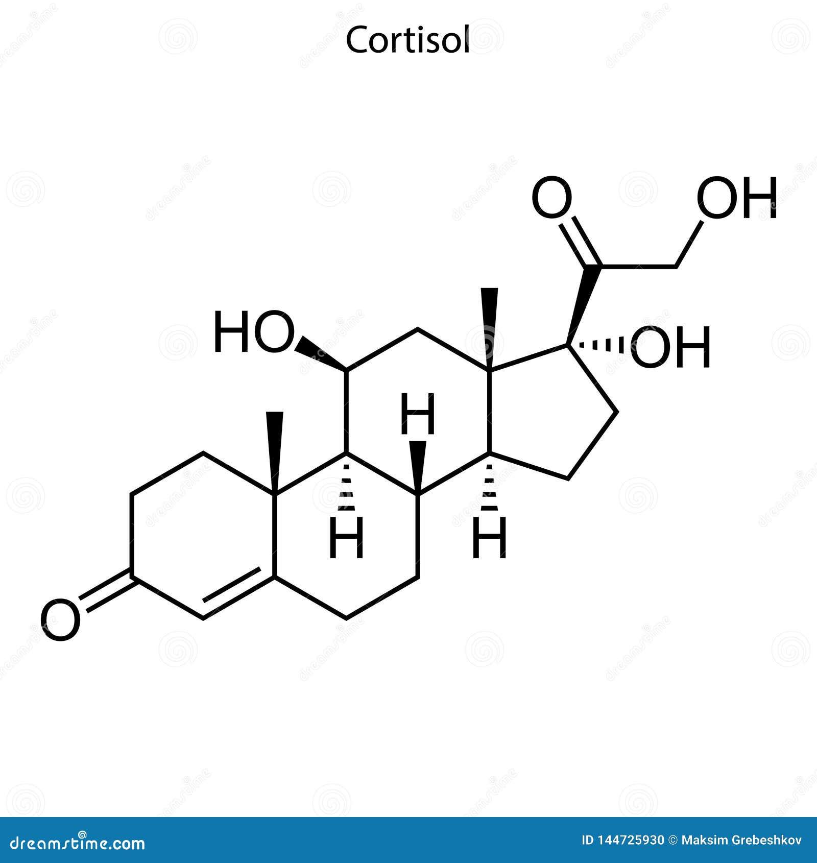 Lies And Damn Lies About steroide. com