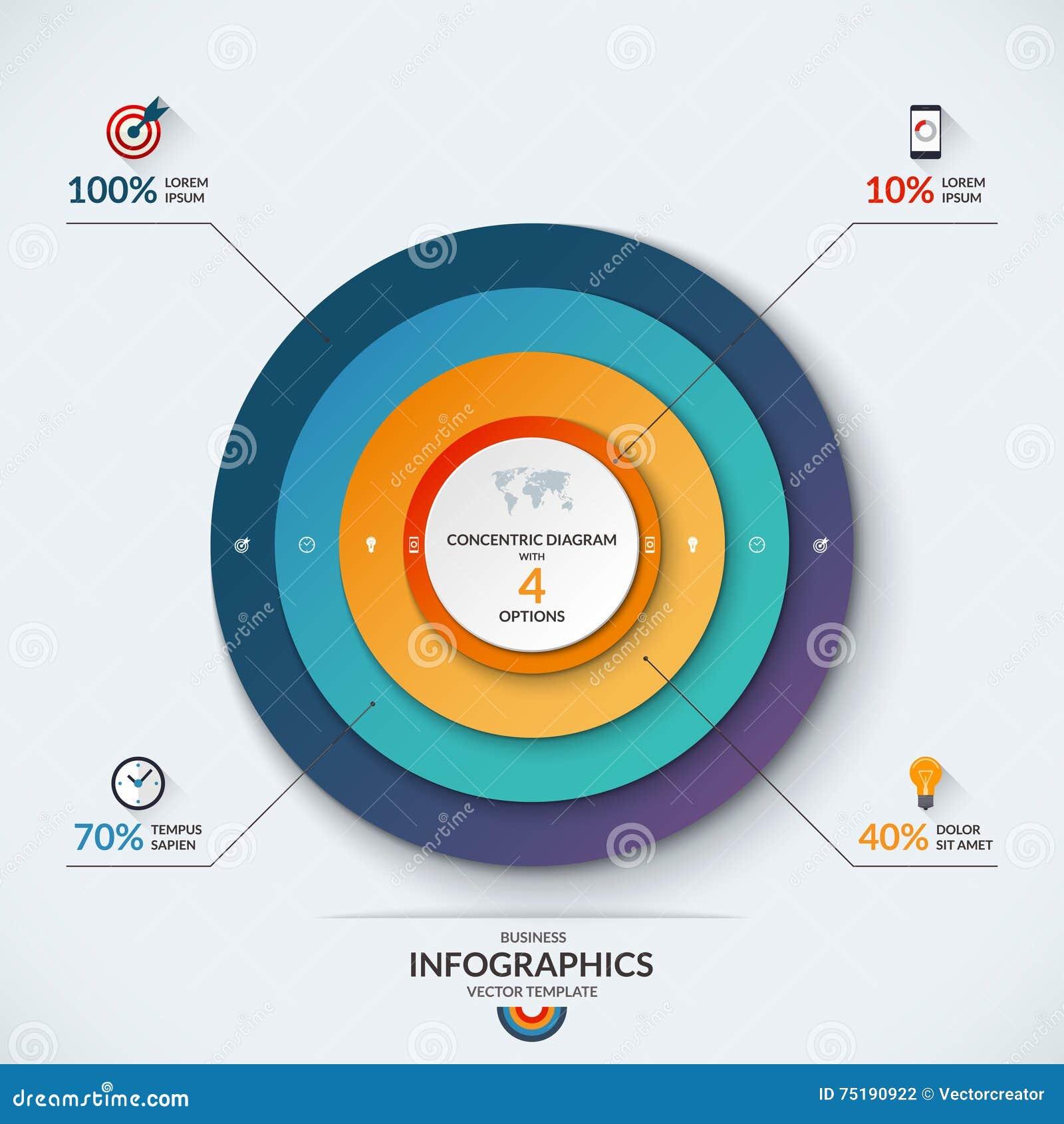 Molde concêntrico do diagrama de Infographic com 4 opções
