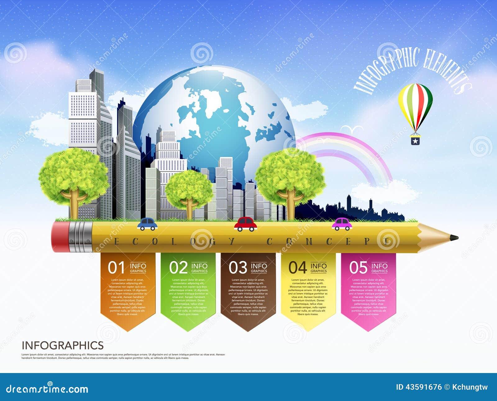 Molde criativo do conceito da ecologia com o infogra do fluxograma do lápis