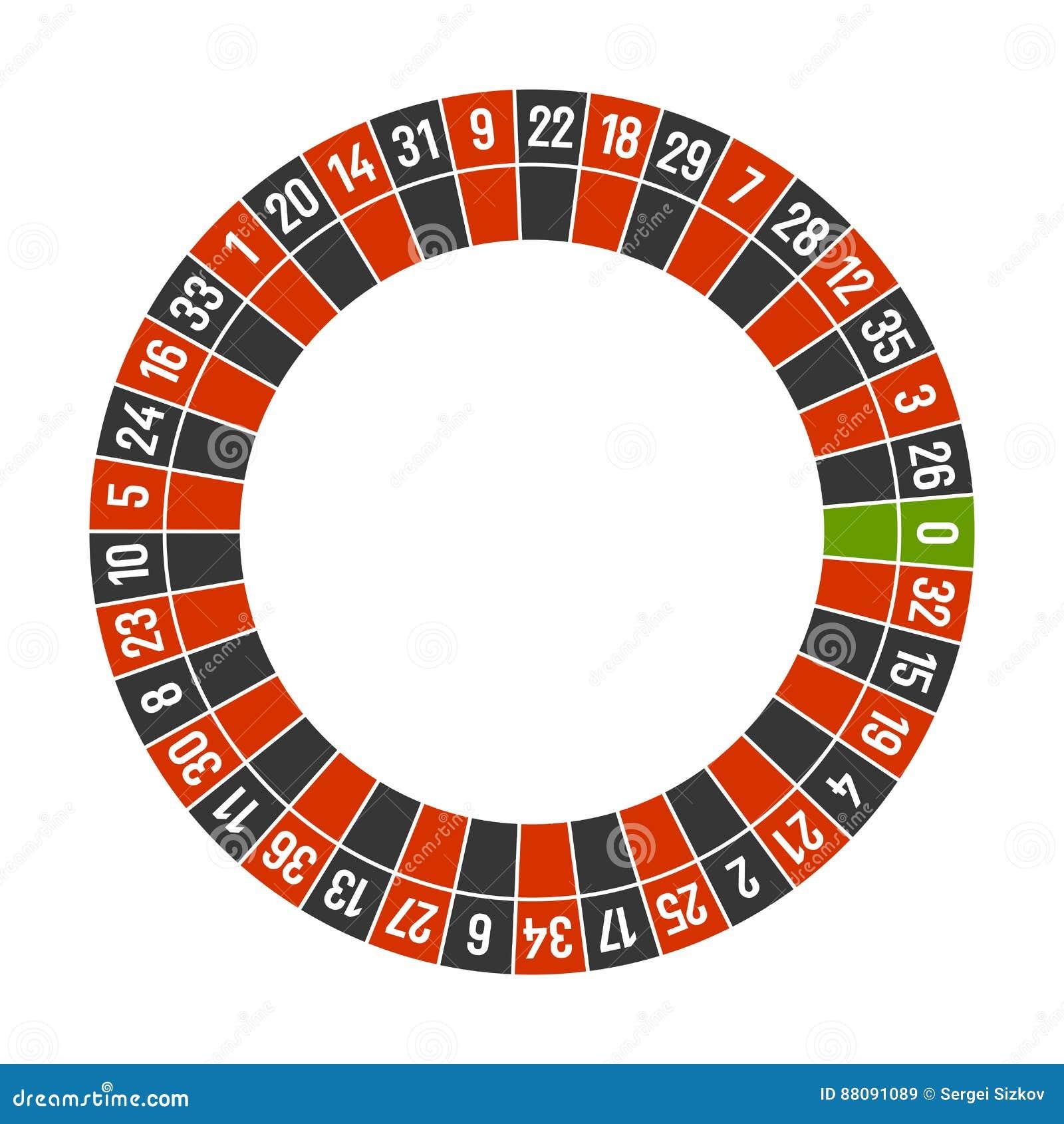 Molde da roda do casino da roleta com zero no fundo branco Vetor