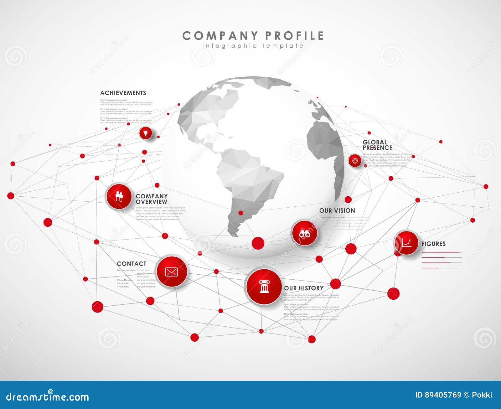Molde da vista geral do perfil da empresa