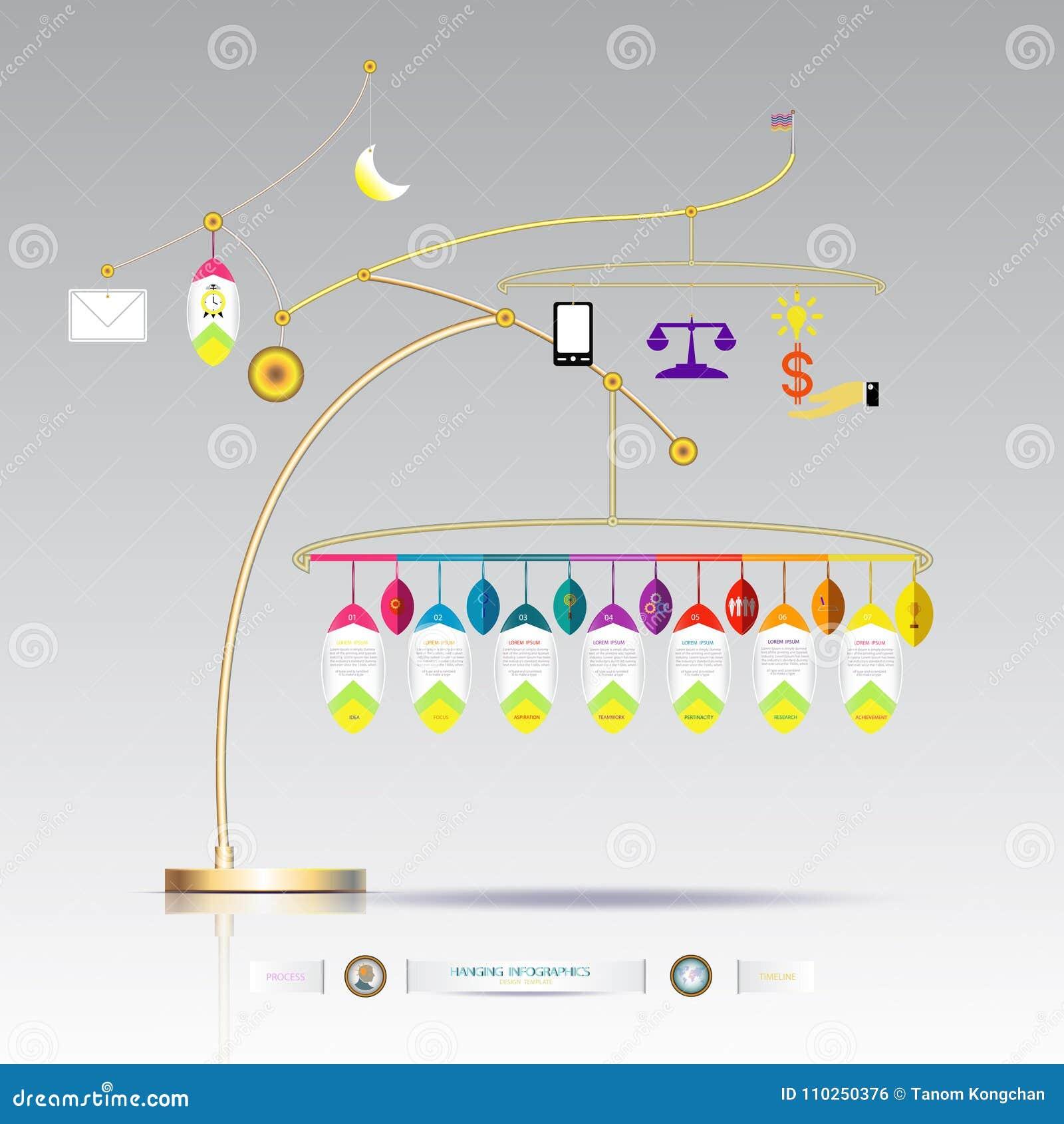 Molde De 3d Infographic Que Pendura Com Etapa Do Número 7 Ilustração