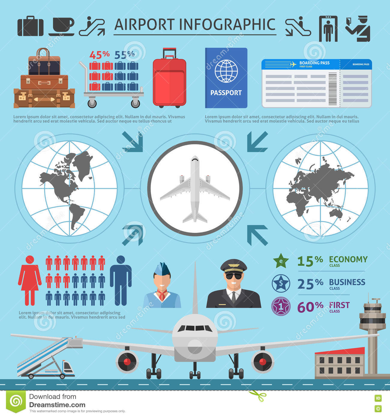 Molde de Infographics do aeroporto