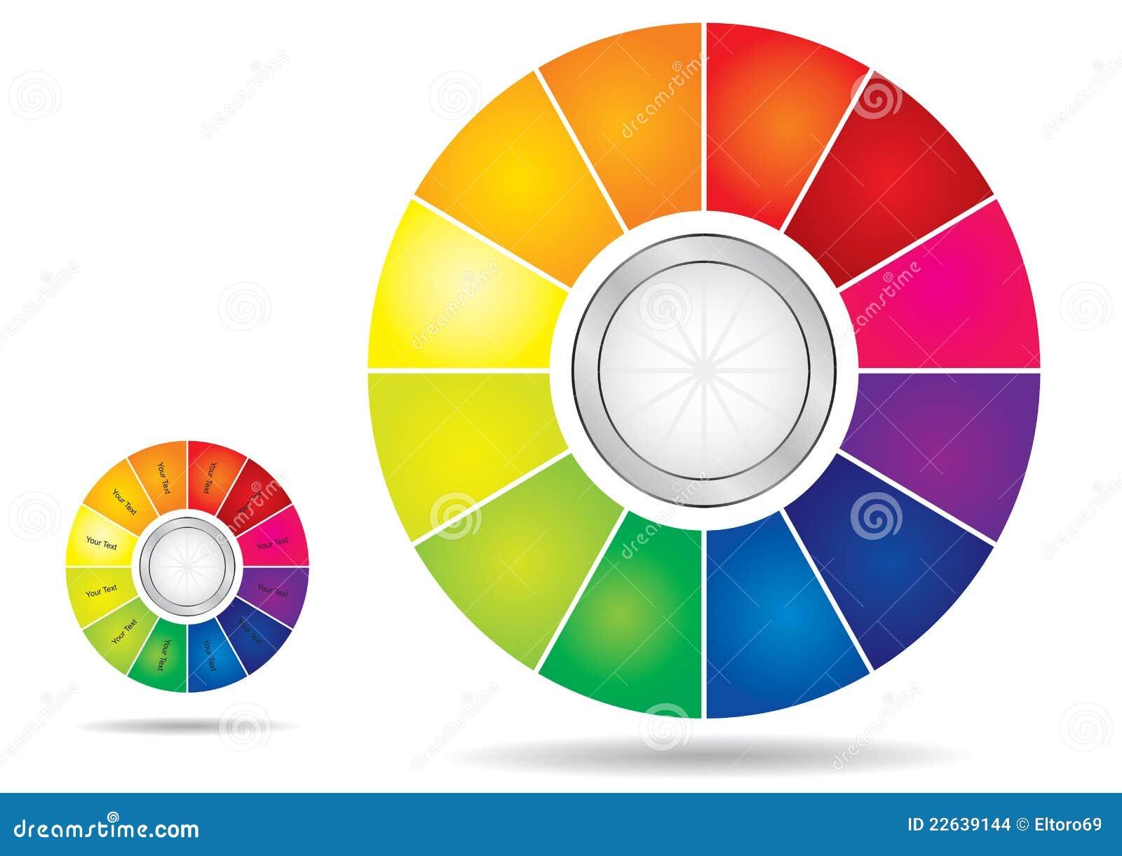 Molde Editable da roda de cor