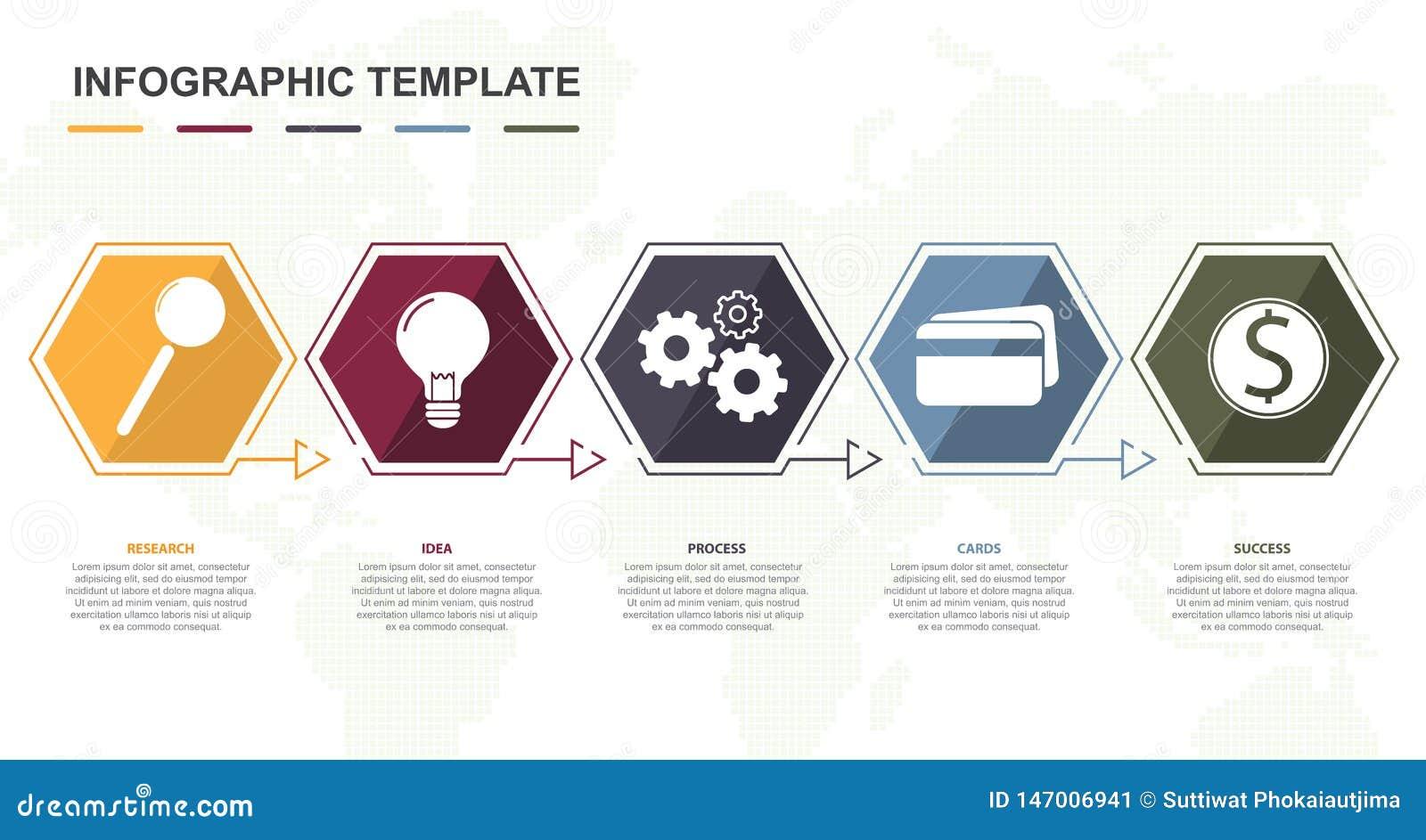 Molde infographic colorido com 5 títulos, diagrama com etapas