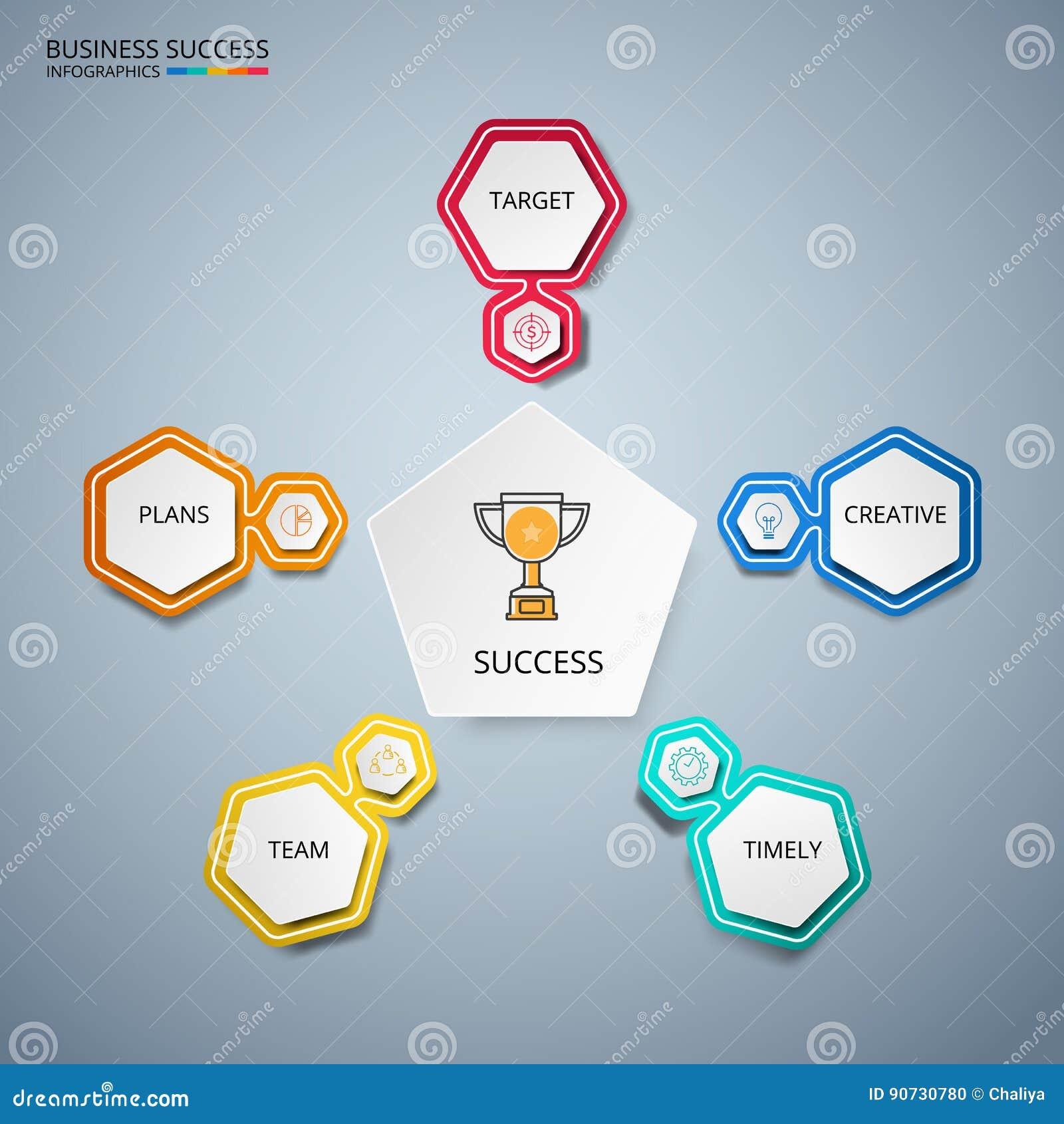 Molde infographic do pentagon bem sucedido do conceito do negócio Infographics com ícones e elementos