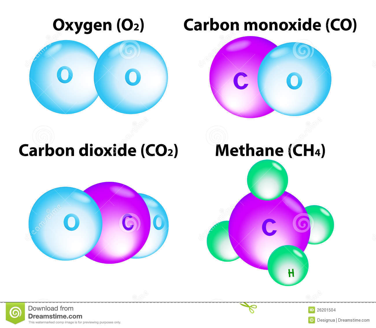 Chemical symbol co2 for carbon dioxide in blue stock photos molecules methane oxygen carbon stock images gamestrikefo Image collections