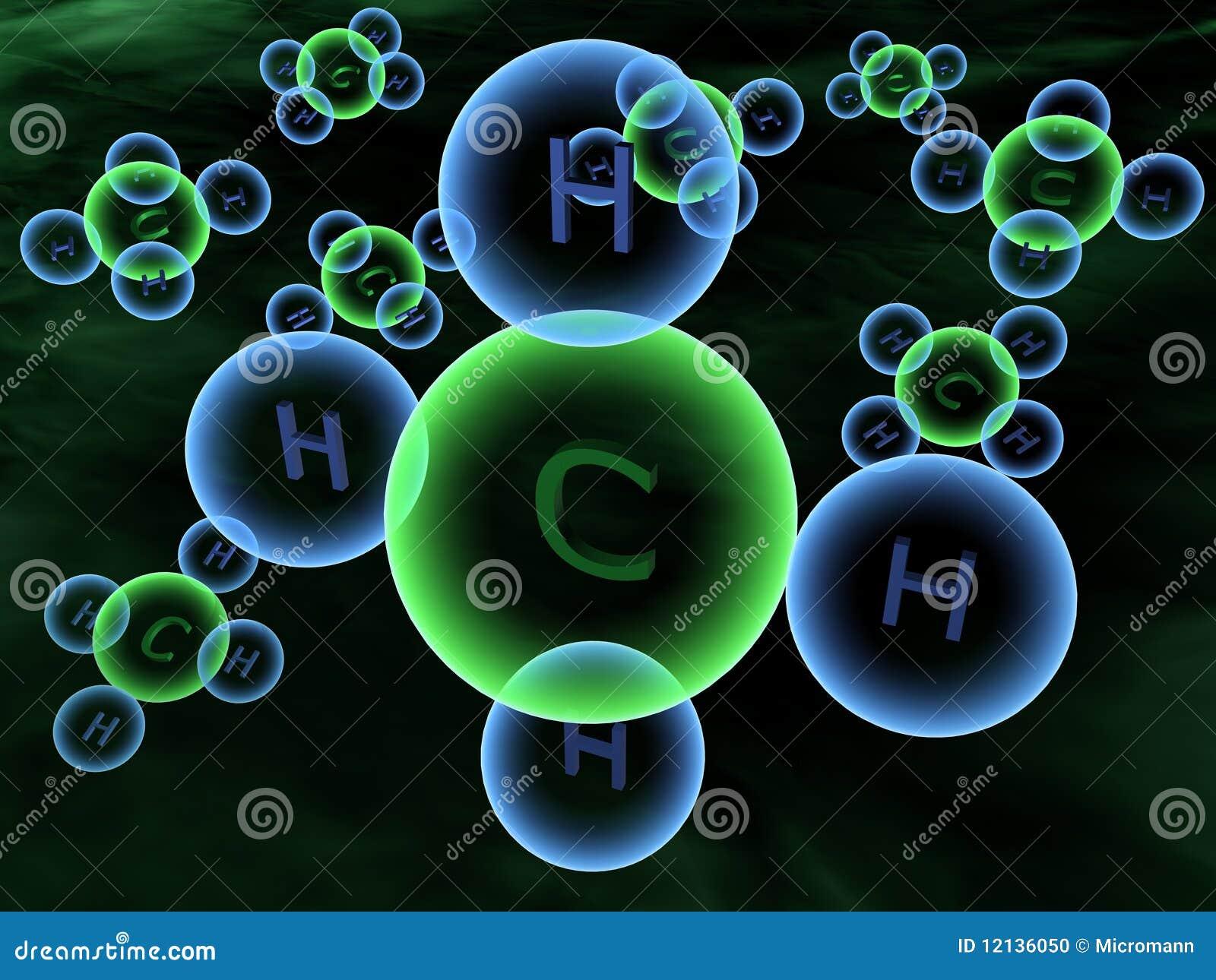 Molekylar för metangas 3d