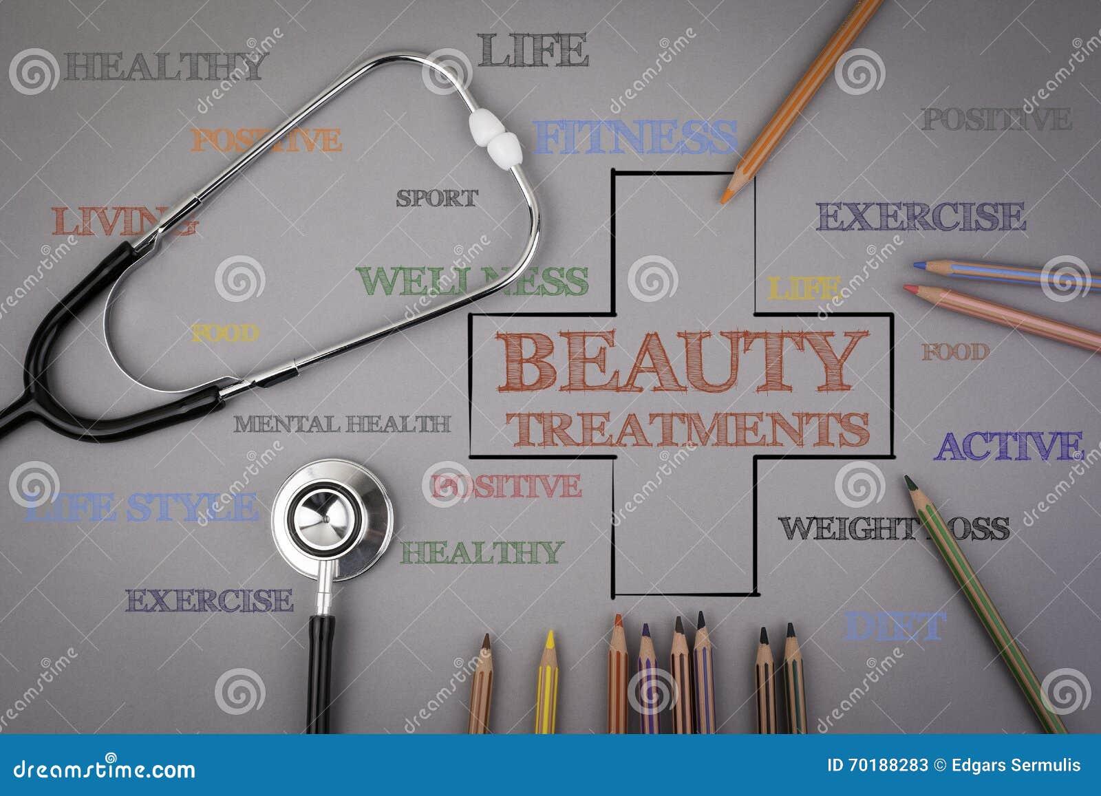 Moln för skönhetbehandlingord, argt begrepp för hälsa Kulör penc