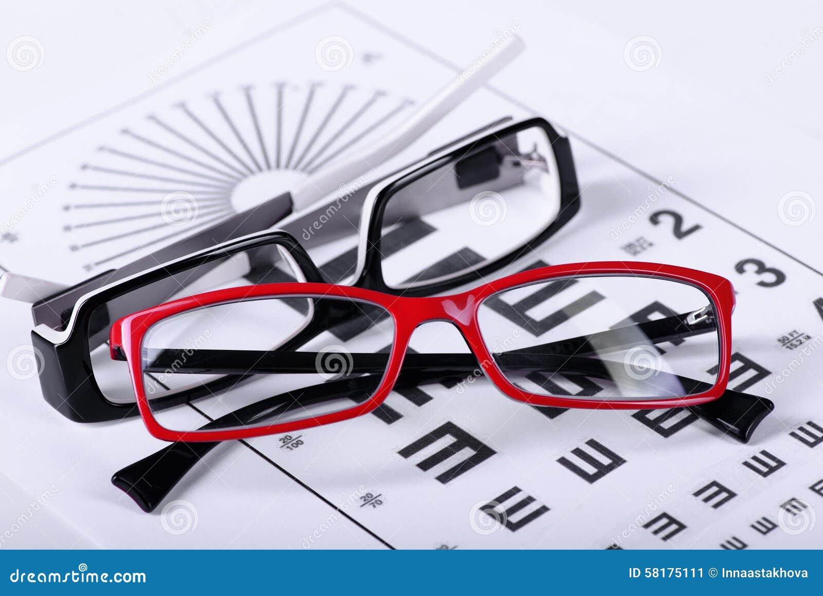 Monóculos e carta de olho