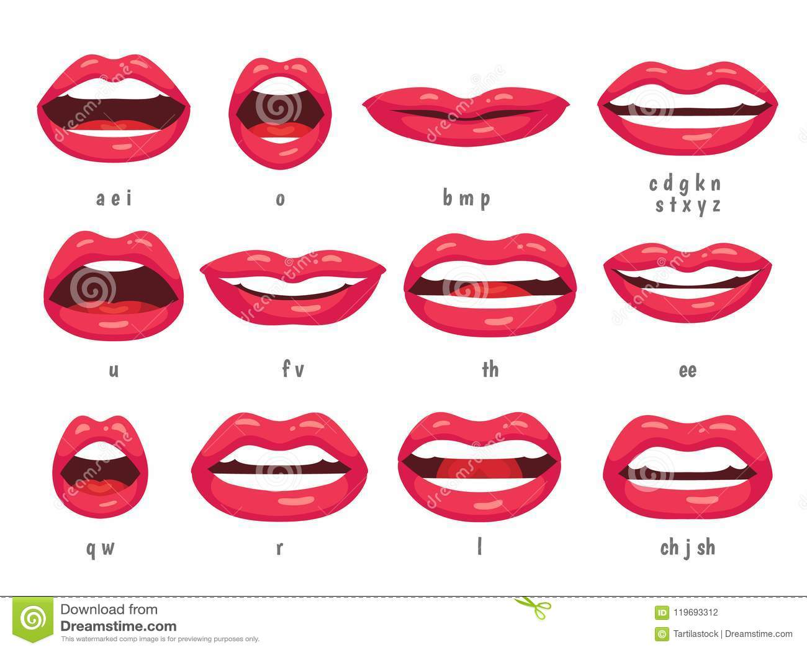 Mondanimatie Lippensynchronisatie geanimeerde fonemen voor het karakter van de beeldverhaalvrouw Monden met rode lippen die anima