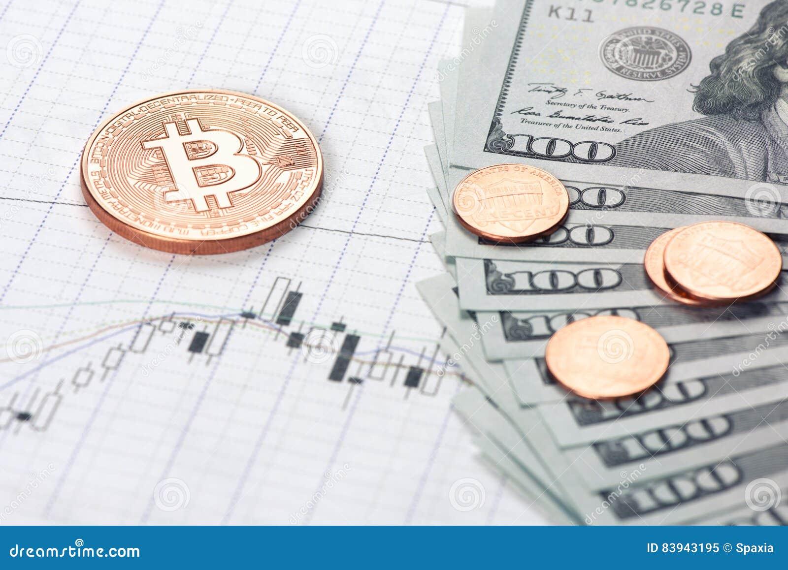 el bitcoin moneda