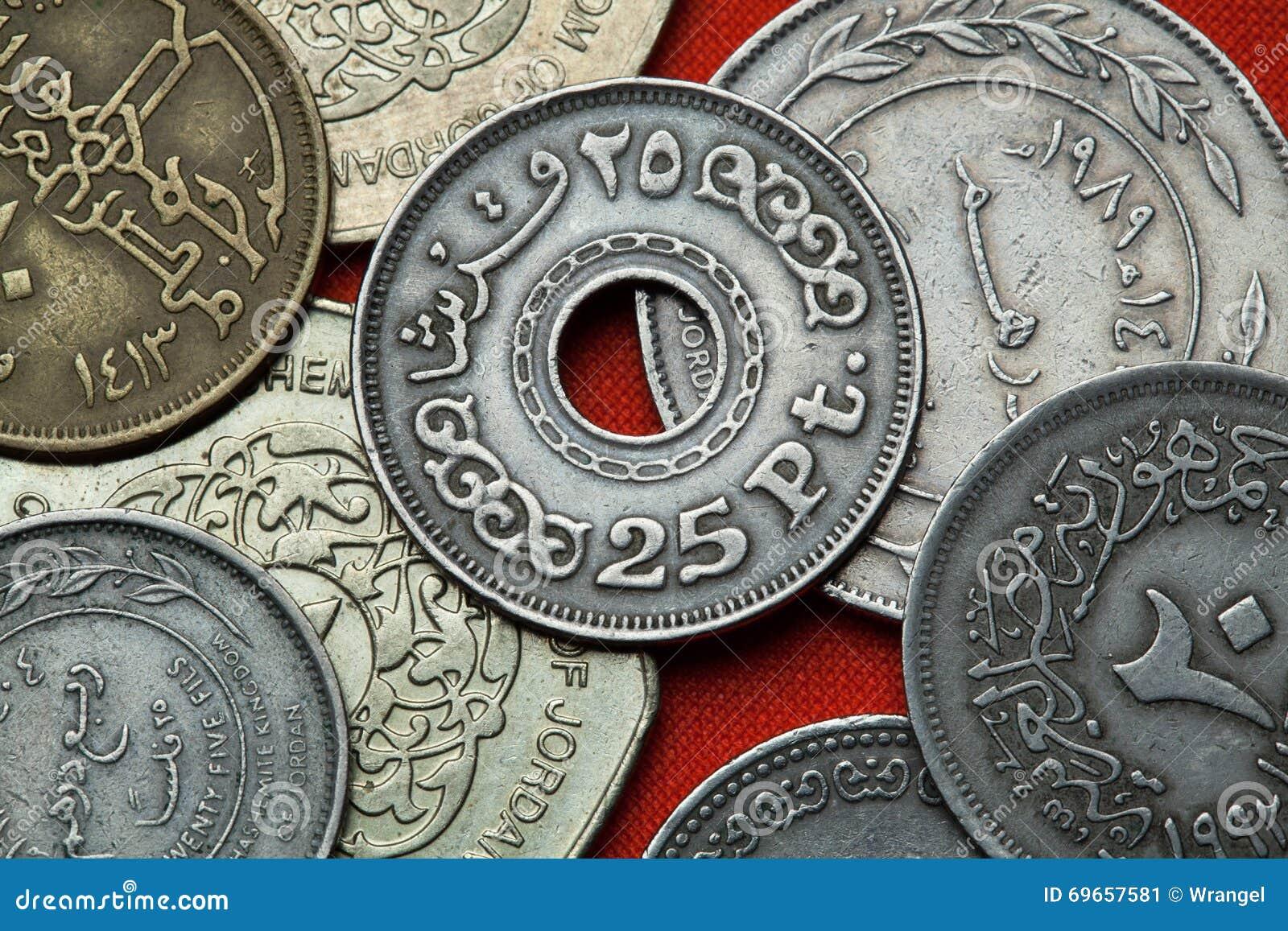 Monedas de Egipto