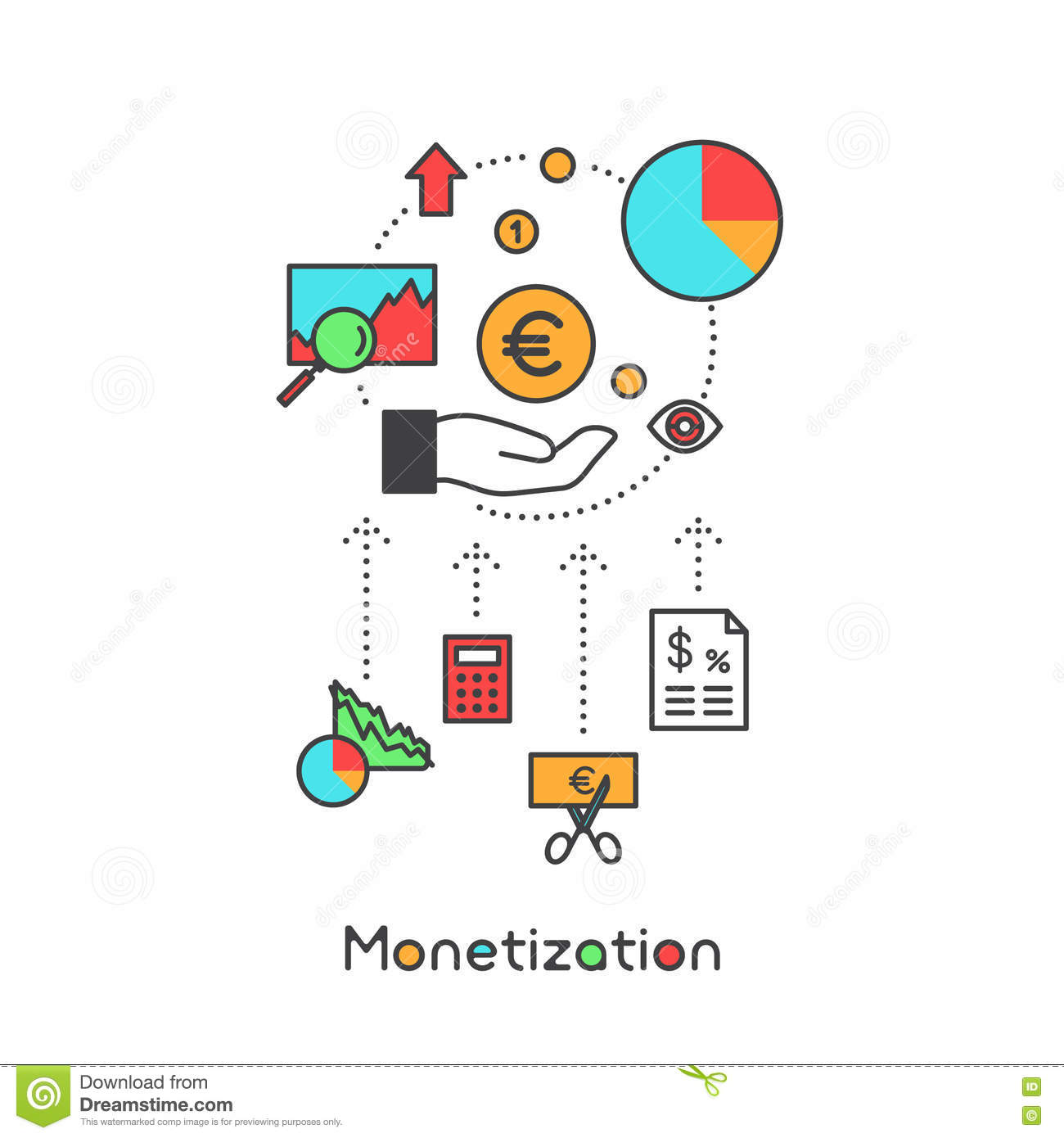 Monetization proces