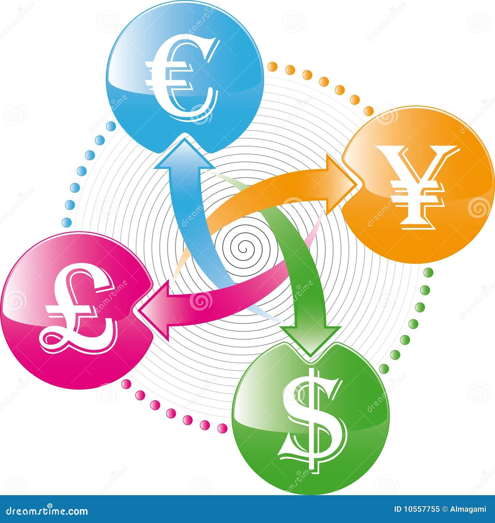 Money trade