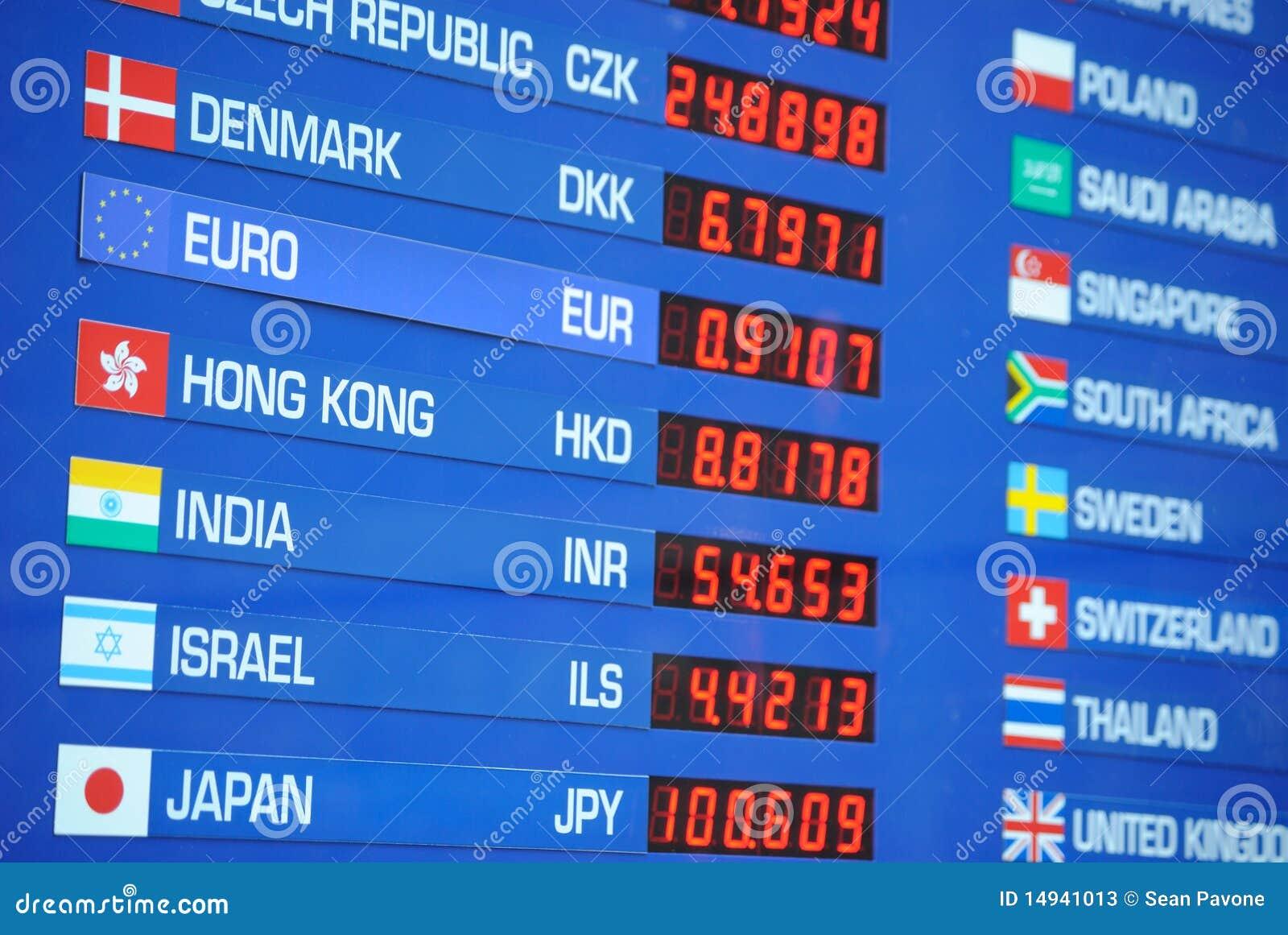 Stock exchange rate