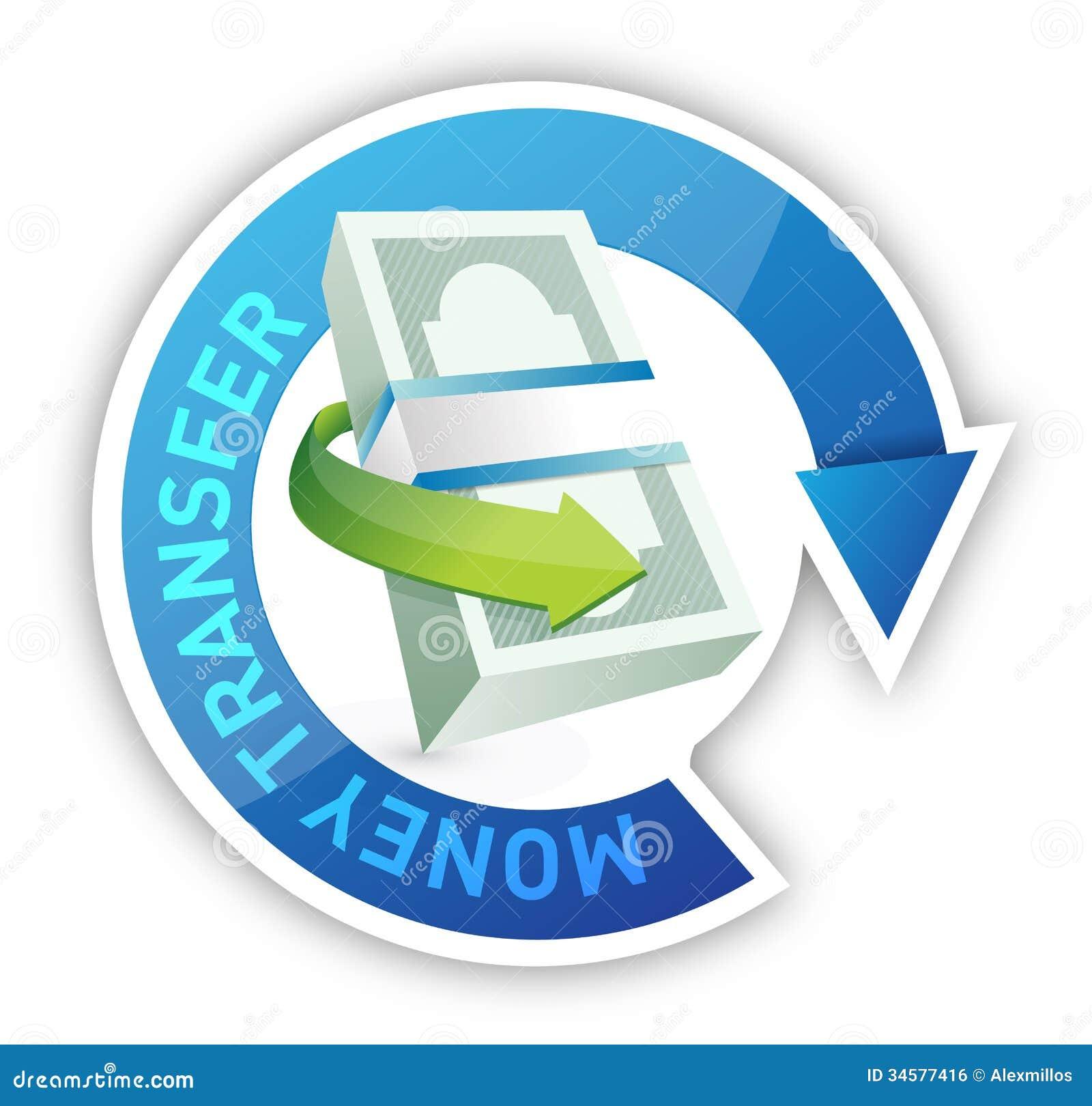 money transfer service business plan