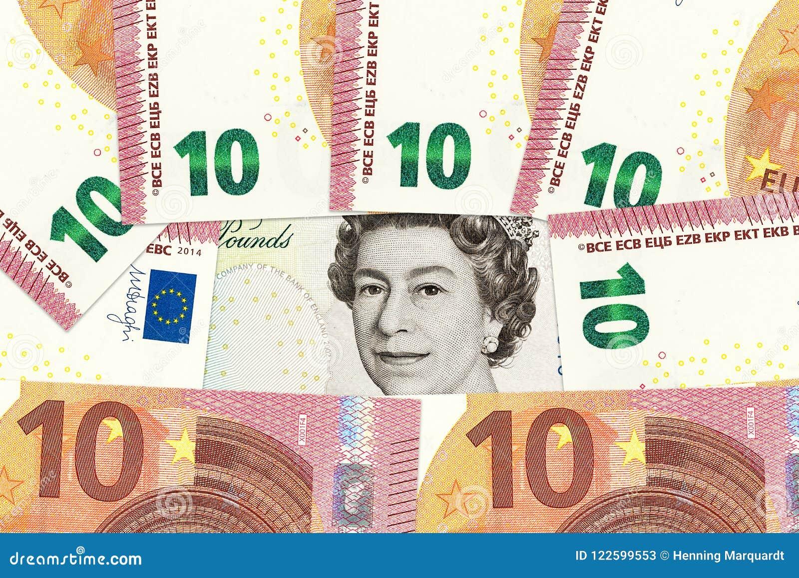 Monnaies internationales comprenant l euro, livre britannique