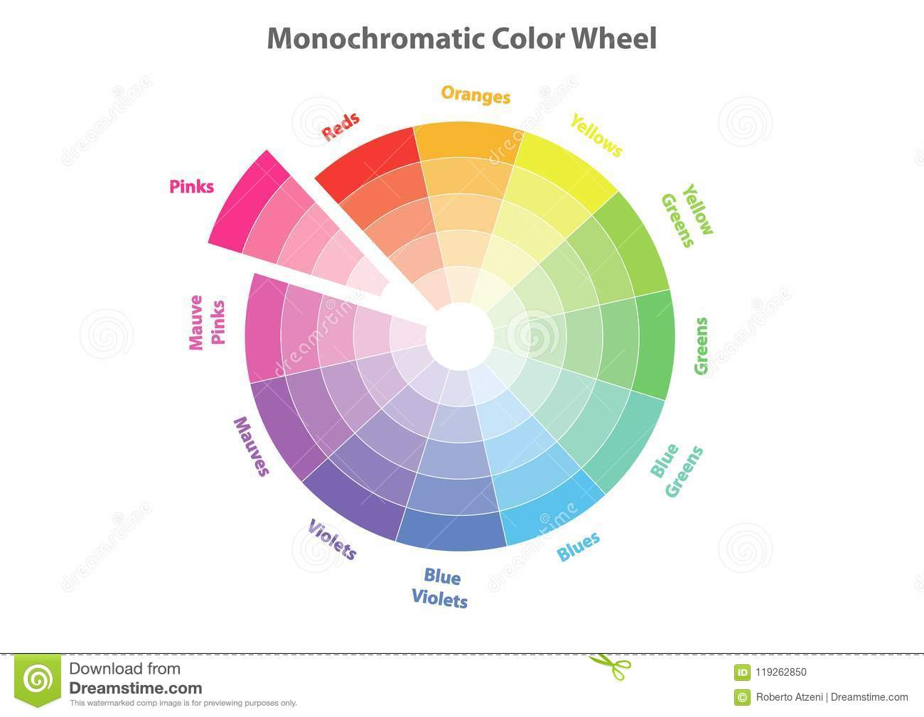 Download Monochromatic Color Wheel Color Scheme Theory Isolated Stock Vector - Illustration of color