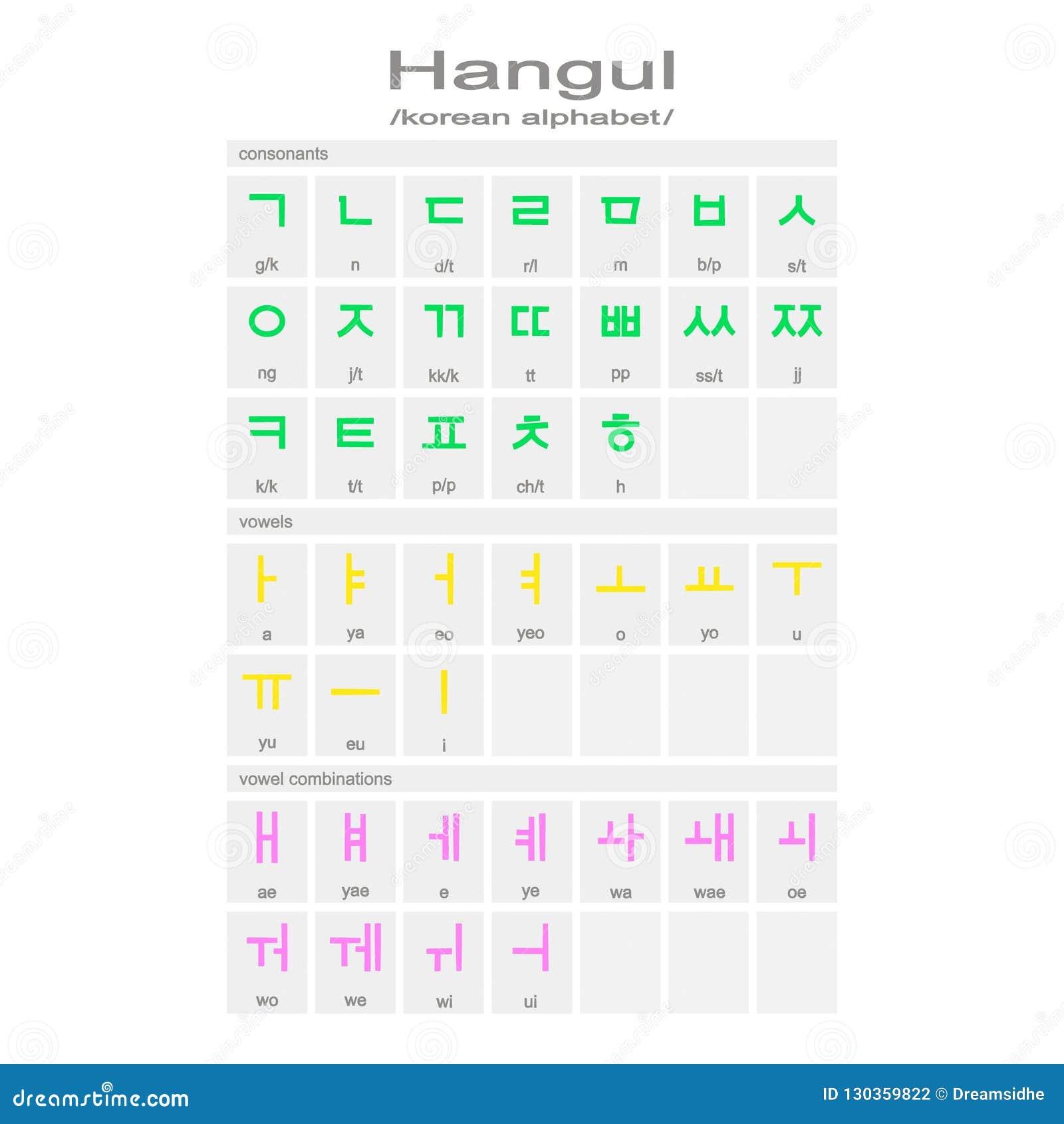 Monochrome Icons With Hangul Korean Alphabet For Your