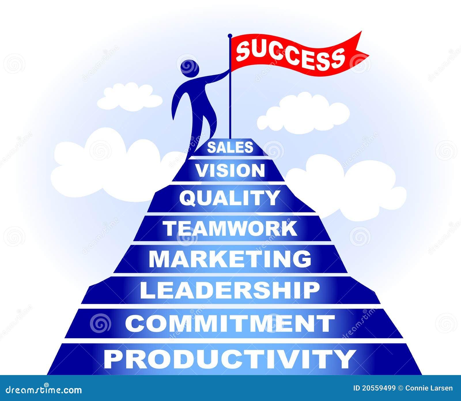 Montée à la réussite d affaires/ENV