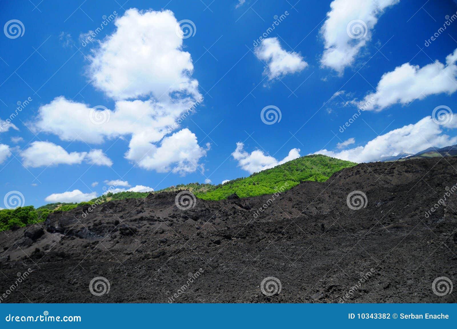 Montagem Etna