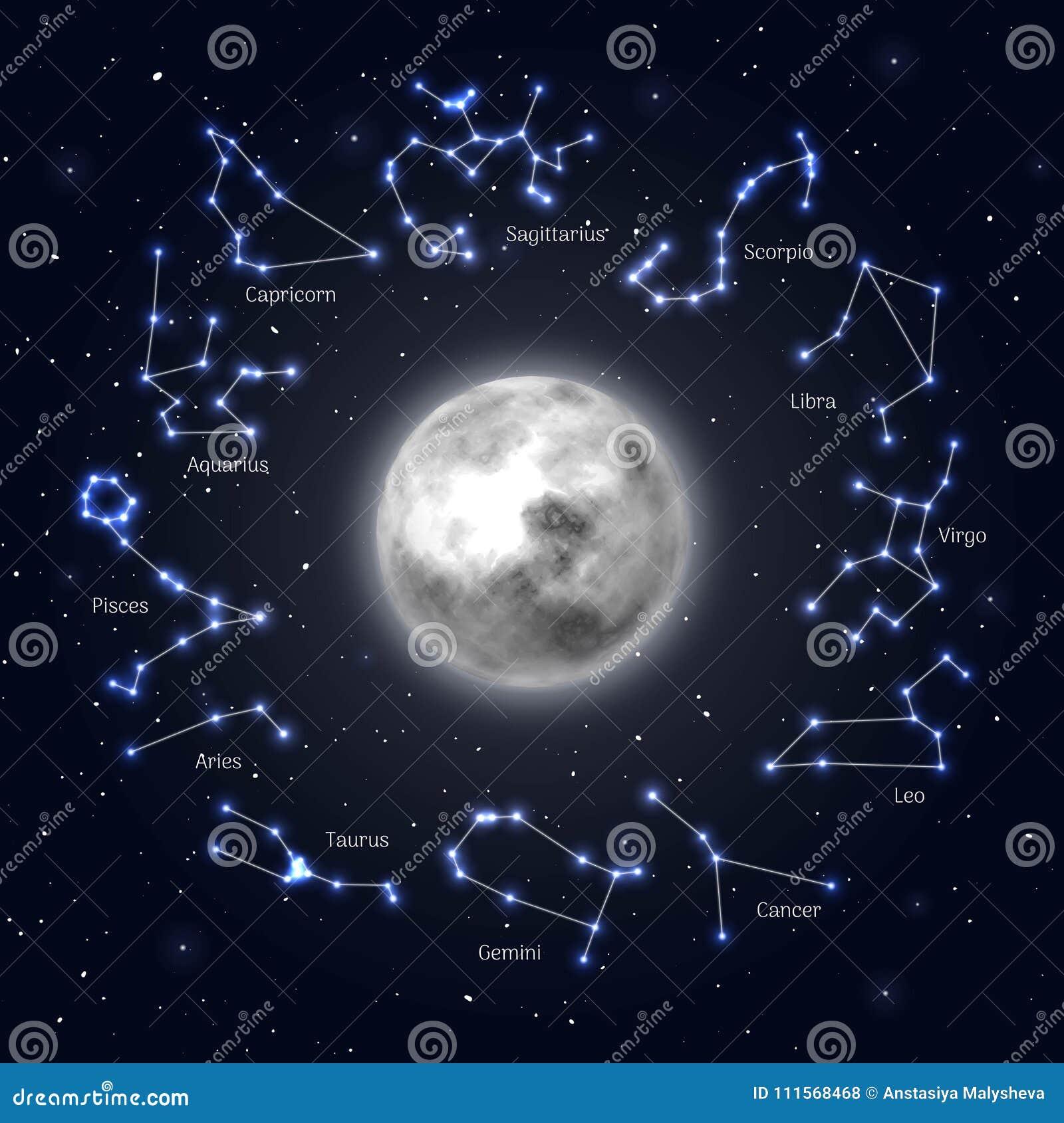 Moon i segni circondati dello zodiaco, fondo del cielo notturno, realistico