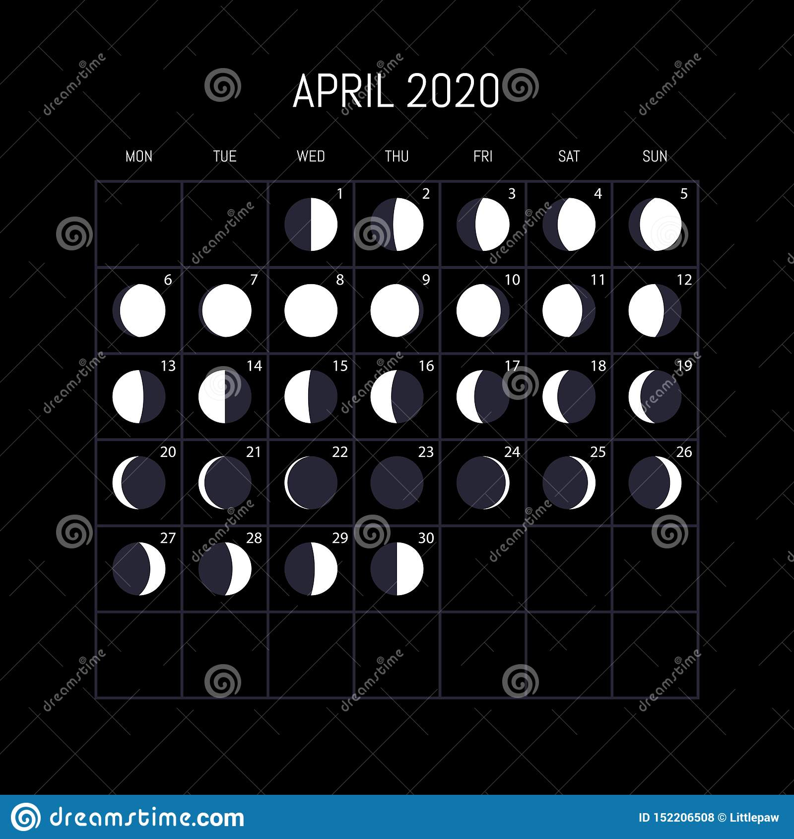 Moon Calendar April 2020 Moon Phases Calendar For 2020 Year. April. Night Background Design