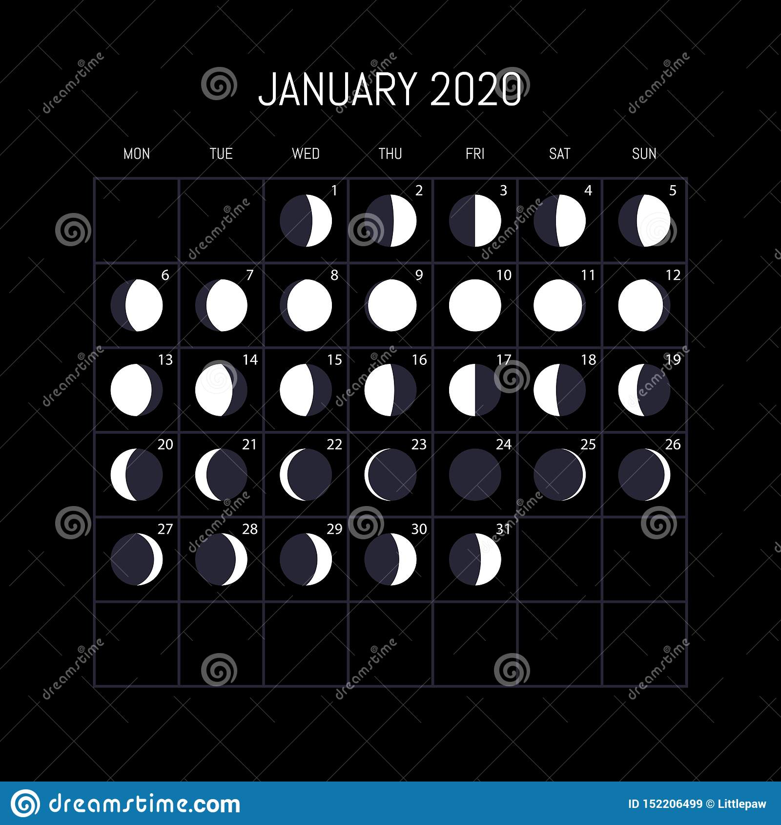 Moon Phase Calendar 2020 January Moon Phases Calendar For 2020 Year. January. Night Background