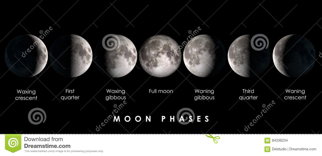 moon phases with text stock photo