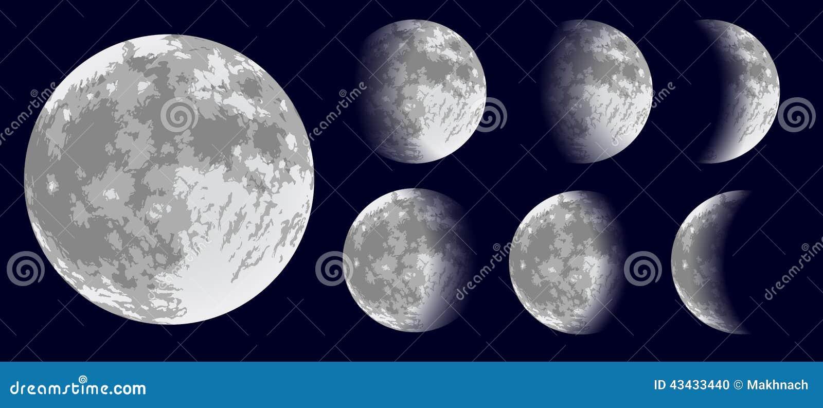 Moon Calendar Illustration : Moon phases vector illustration stock image