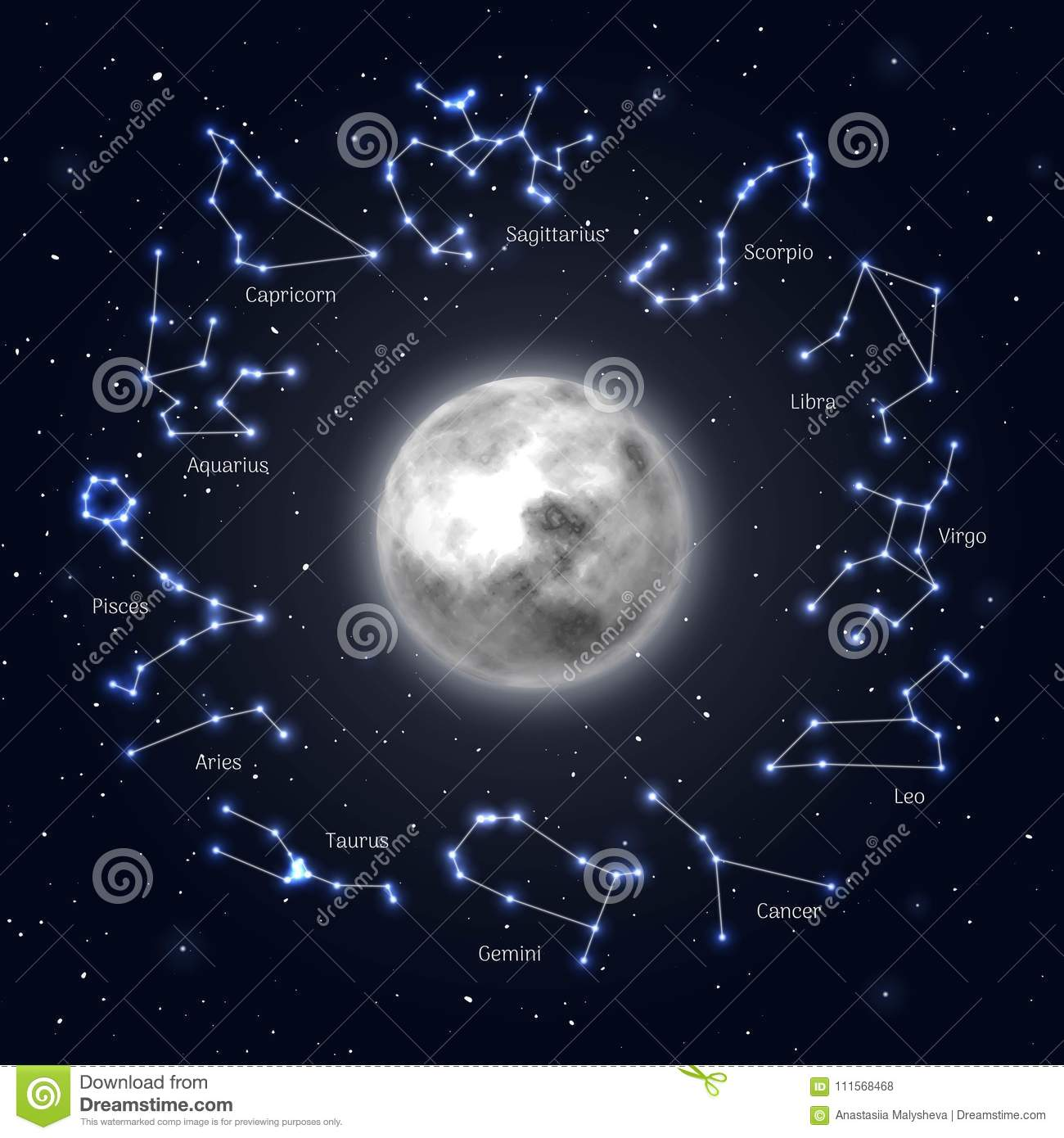 moon surrounded zodiac signs night sky background realistic stock