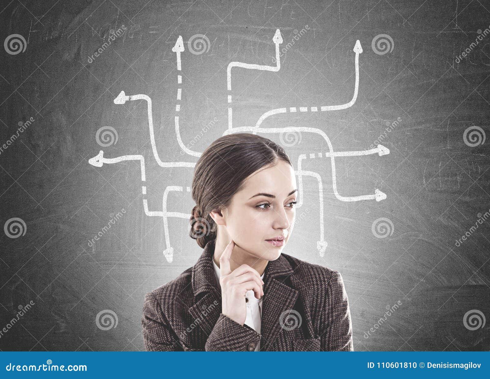 19ca69eb1d La mujer joven pensativa con el pelo oscuro largo que lleva un traje está  pensando Ella está mirando la situación oblicua cerca de una pizarra con un  ...