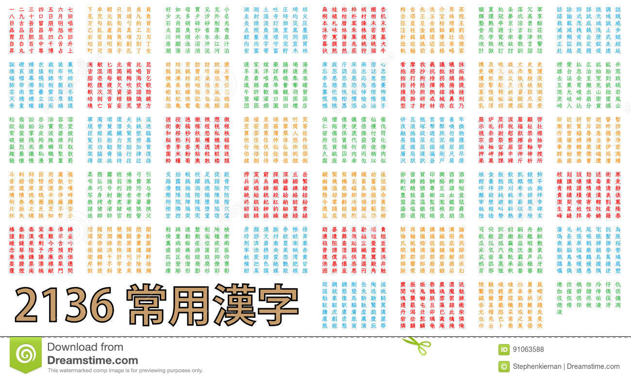 2136 of the most common Kanji in colour