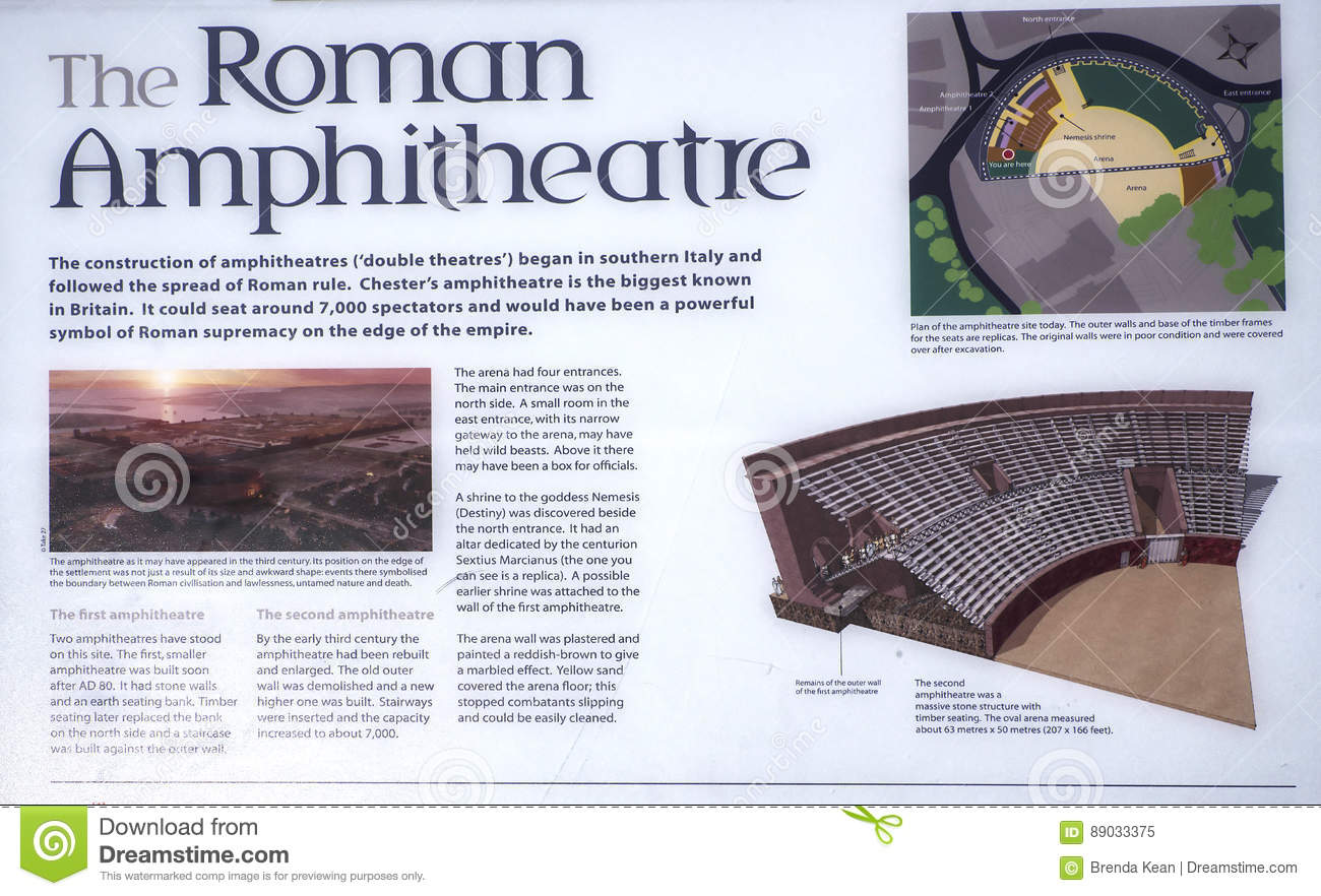 The most important Roman feature is the amphitheatre just outside the walls which is undergoing archaeological investigation