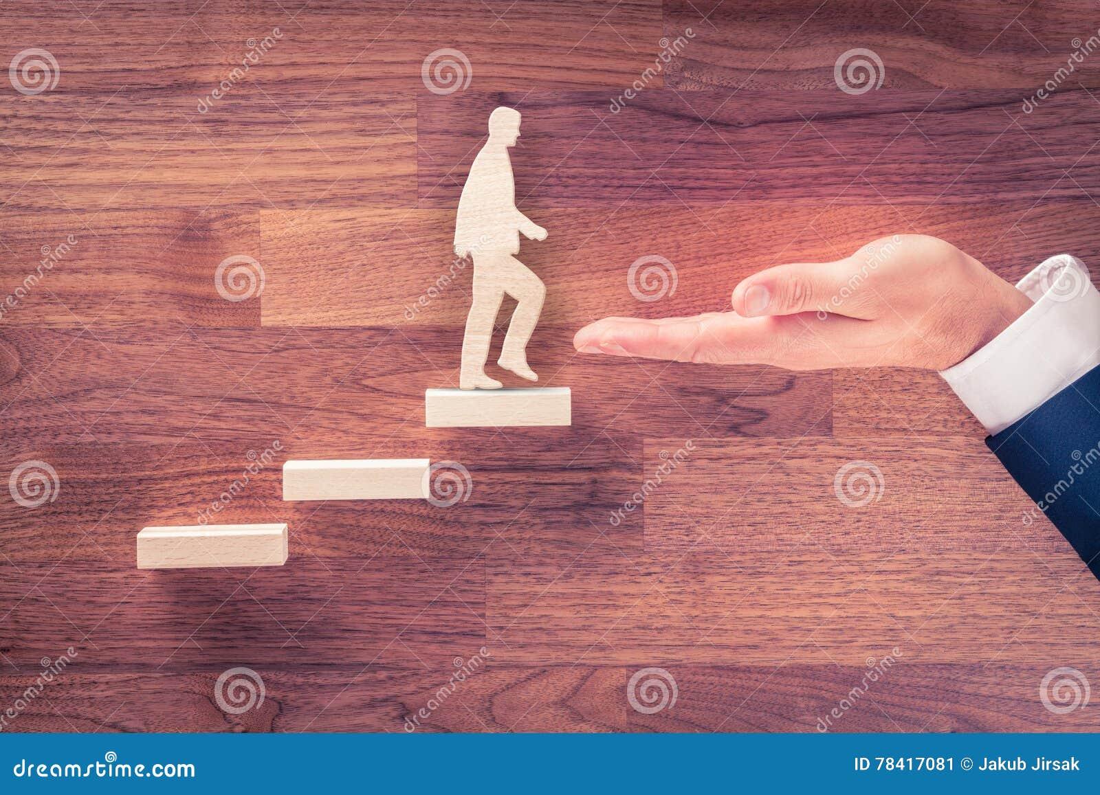 Motivação e carreira pessoal do desenvolvimento