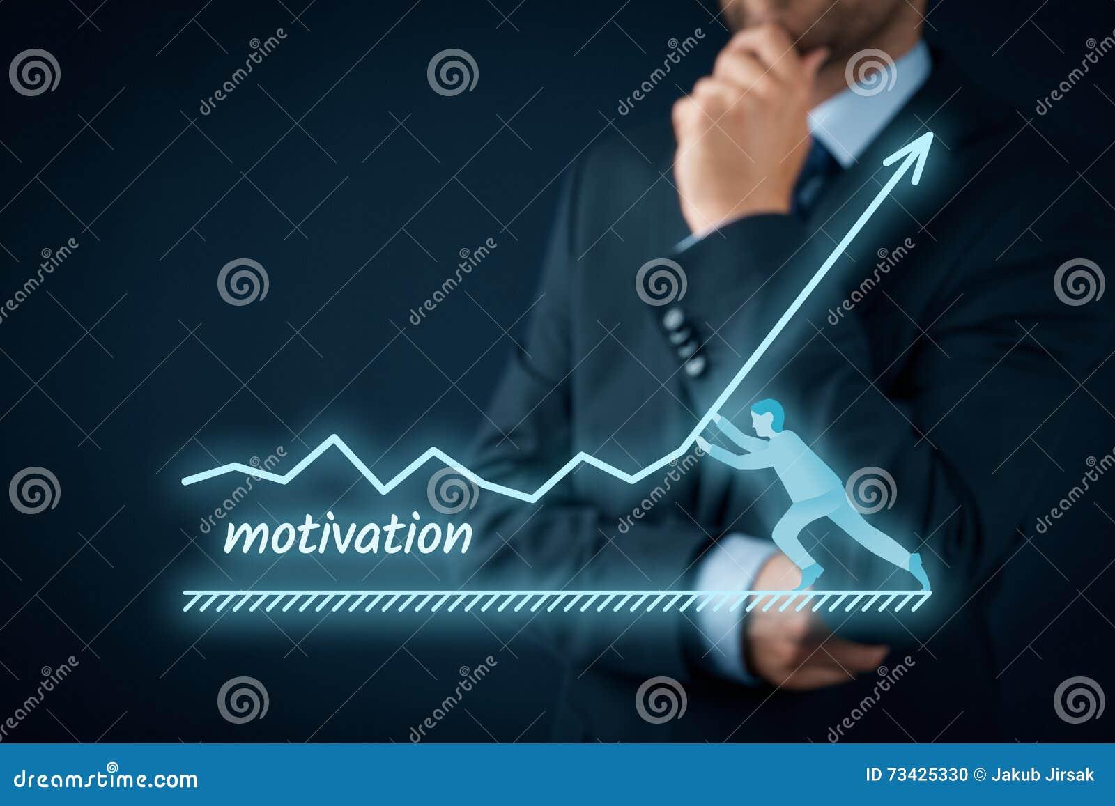 Motivación al crecimiento