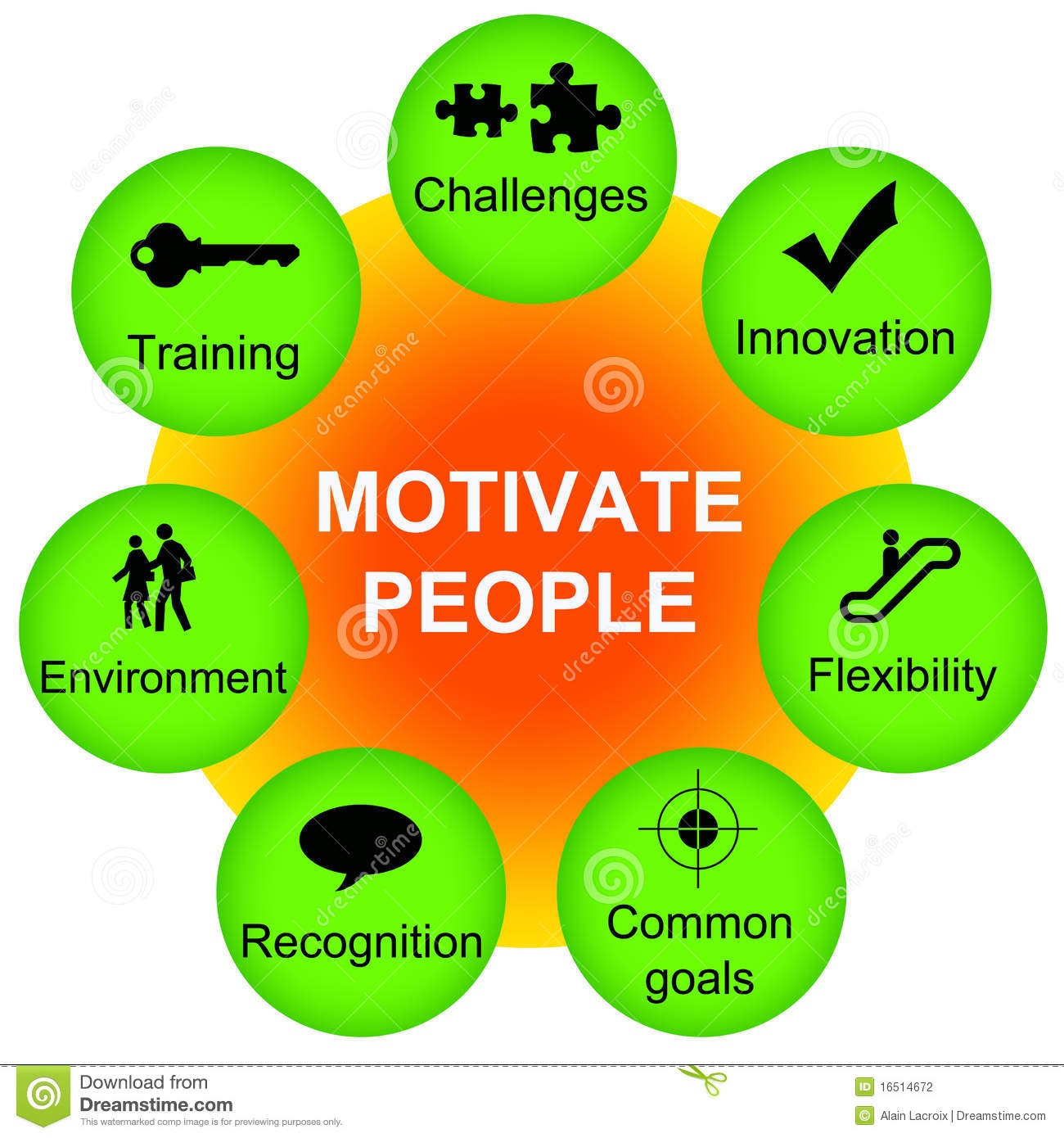 Motivate People Stock Photography - Image: 16514672