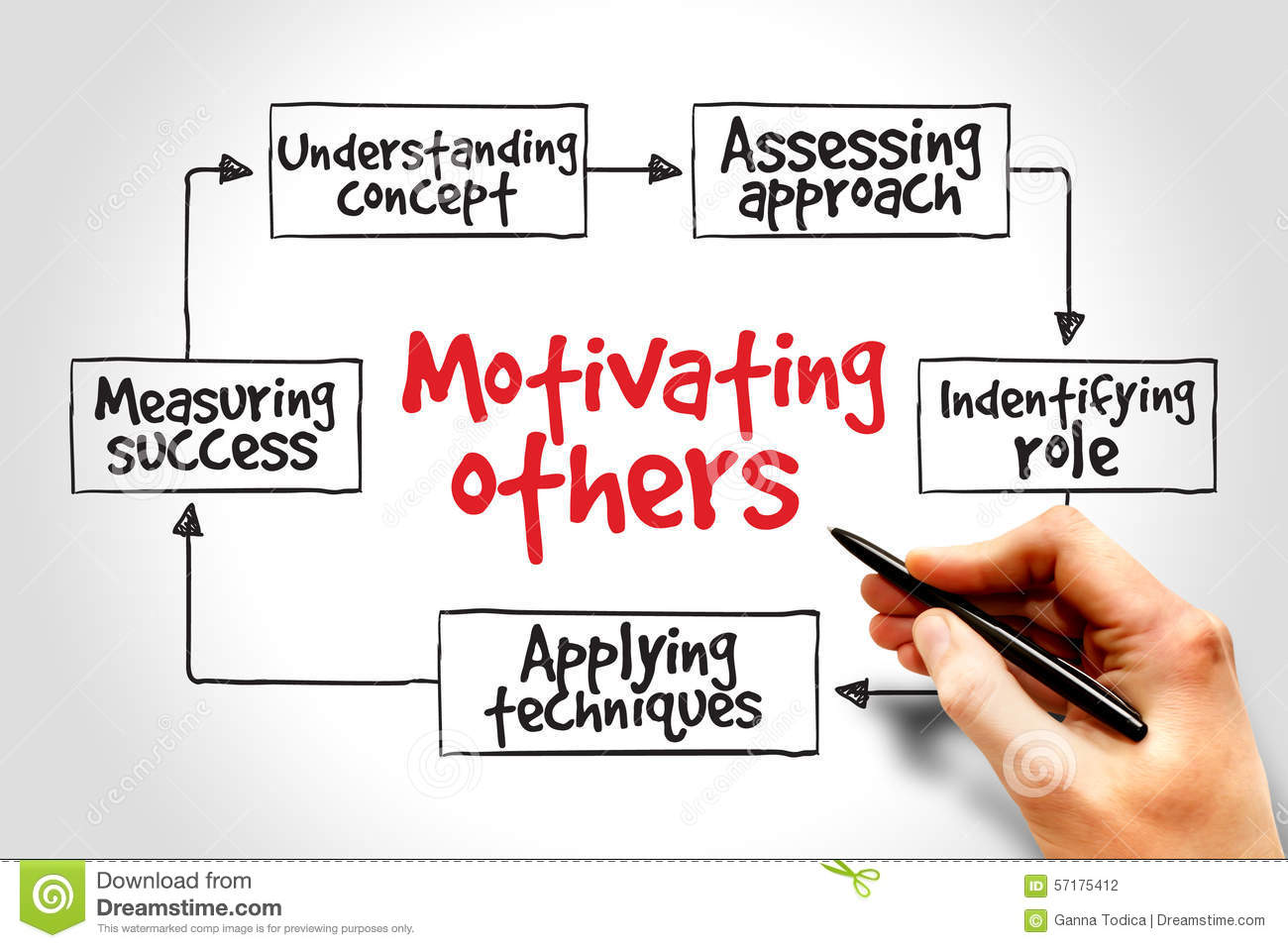 motivating other Motivating other mothers was created by alexsandra wright for #moms who believe that every person needs a support system to stay.
