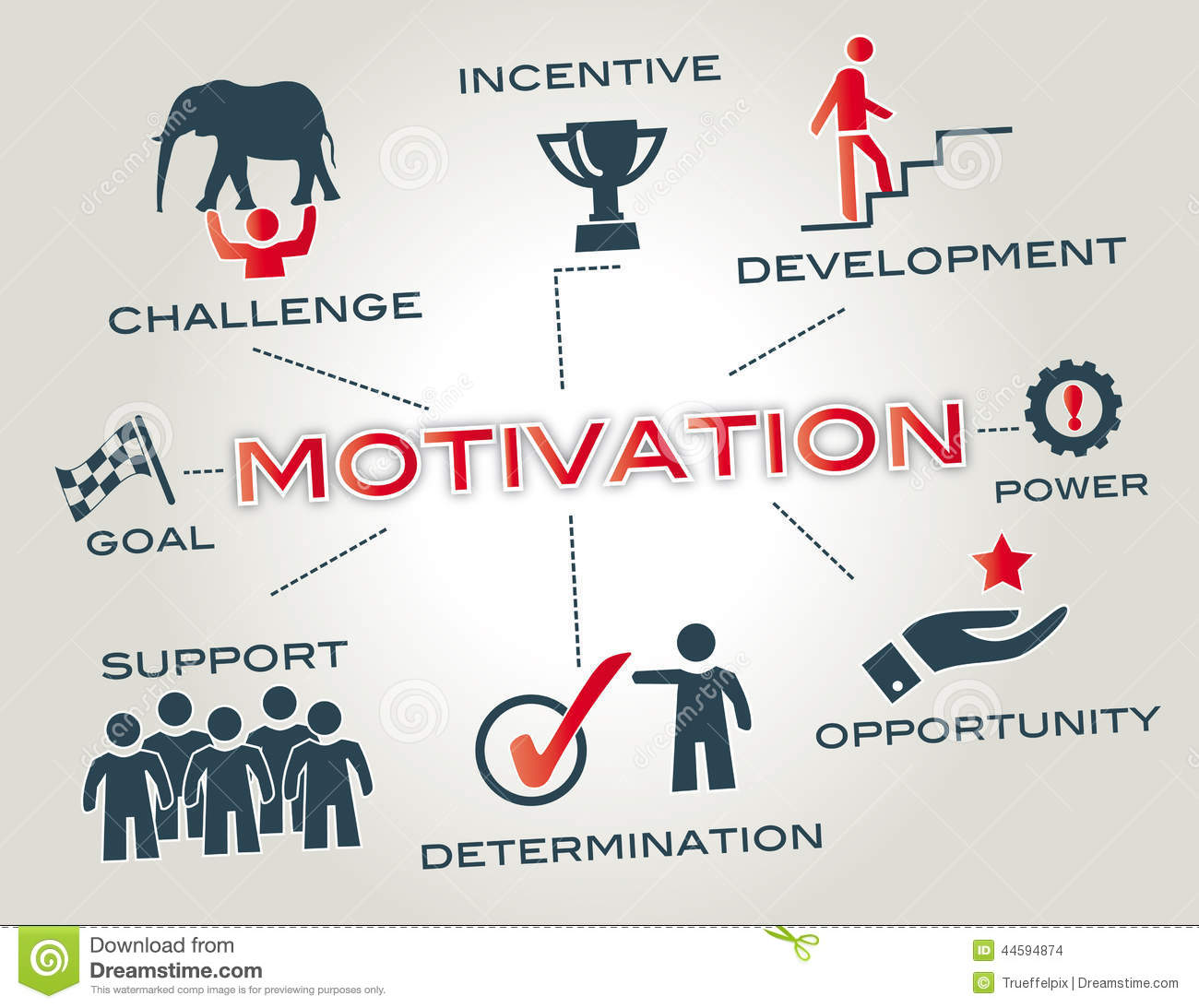 motivation concepts Employee motivation / concepts & theories employee motivation: theories and concepts the issue of employee motivation is one that has become a central concern of management and leadership in modern business.