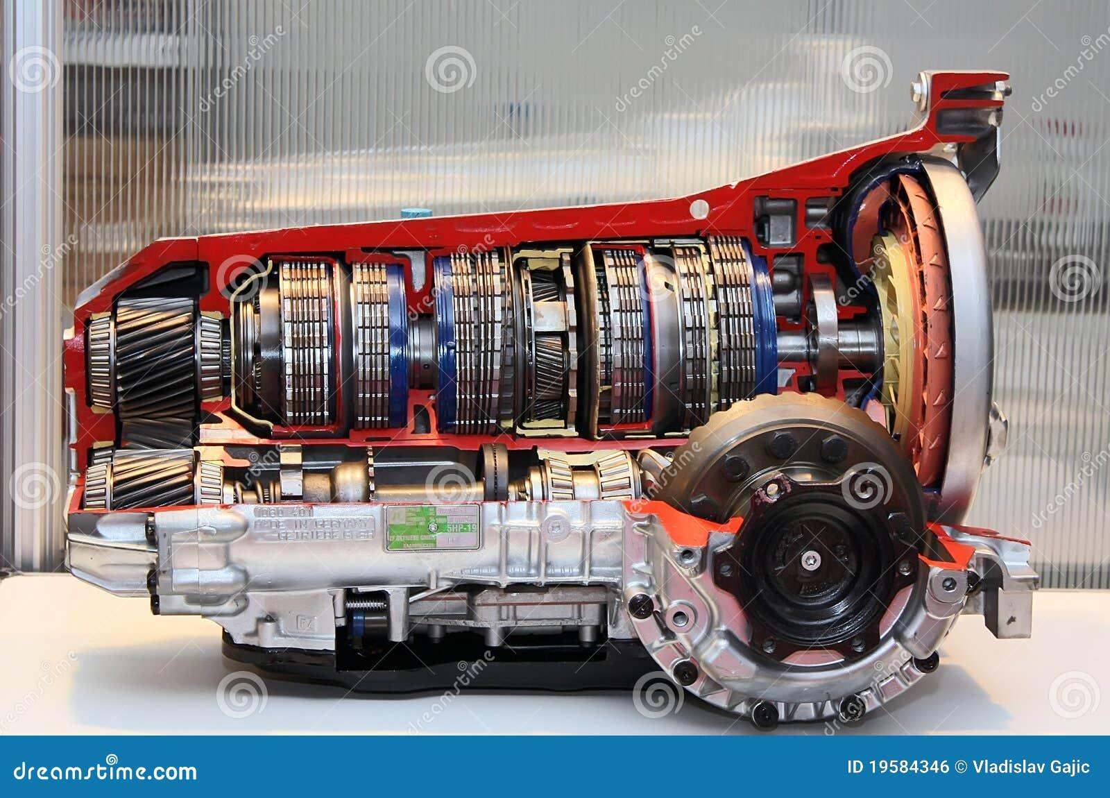 Motor nach innen