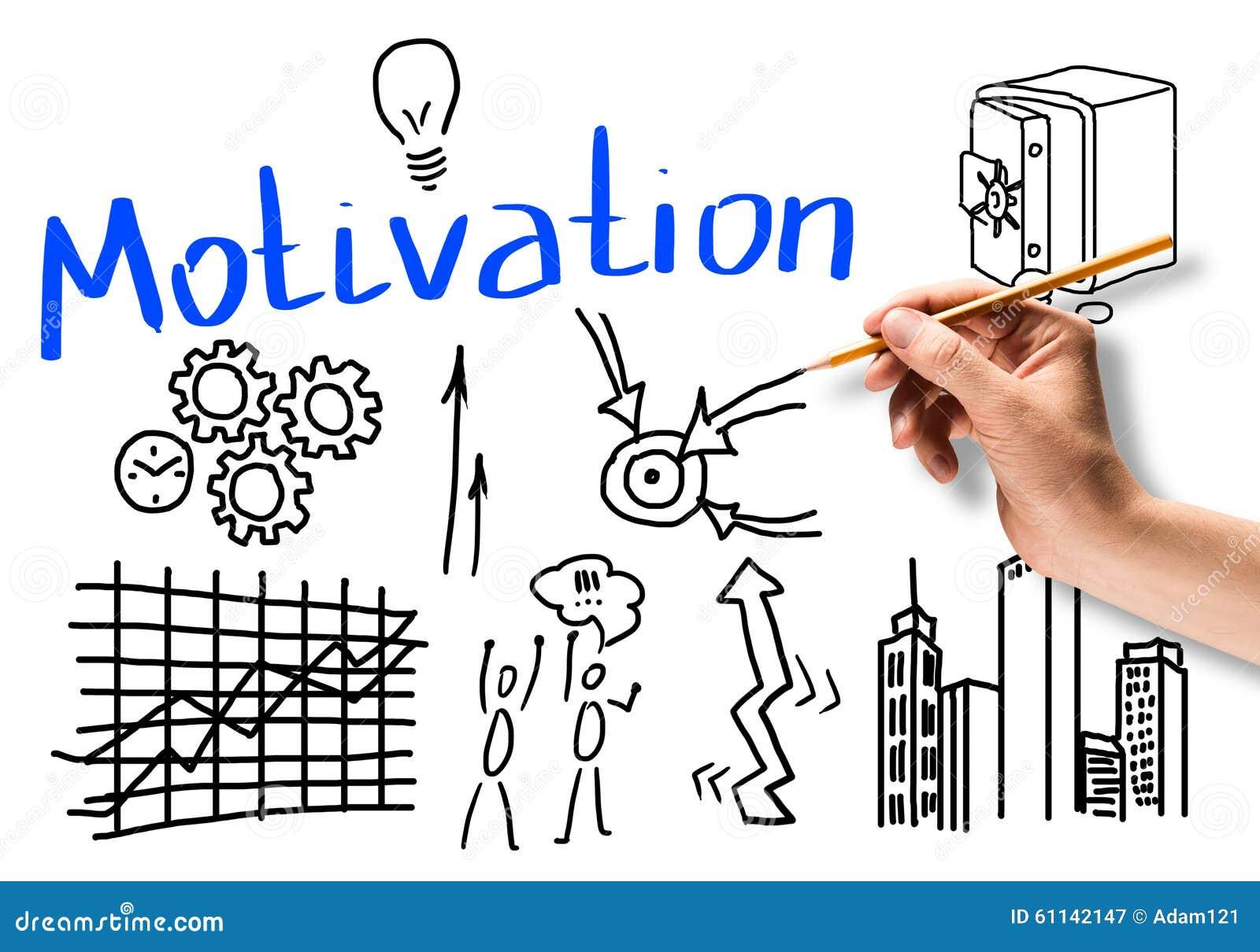 Motywacja Dla biznesu