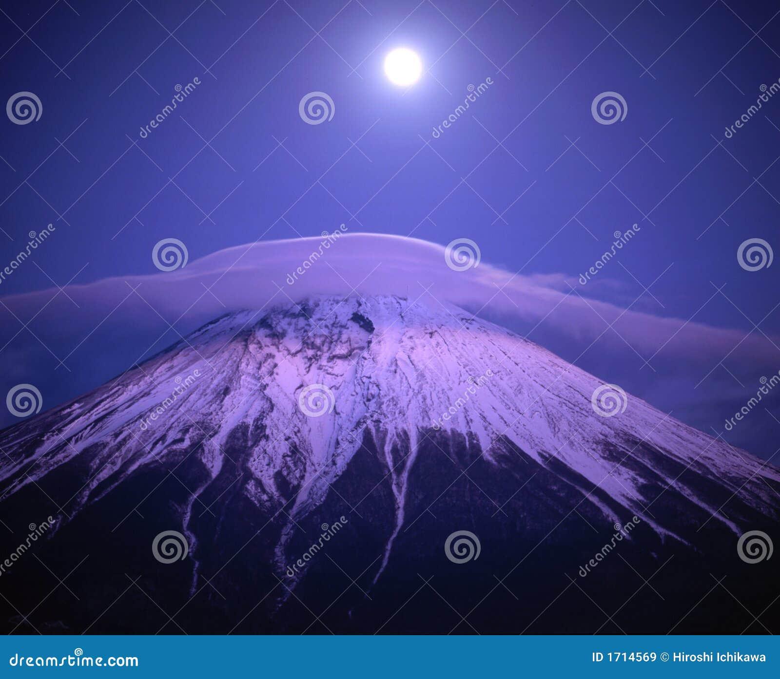 Mount Fuji III