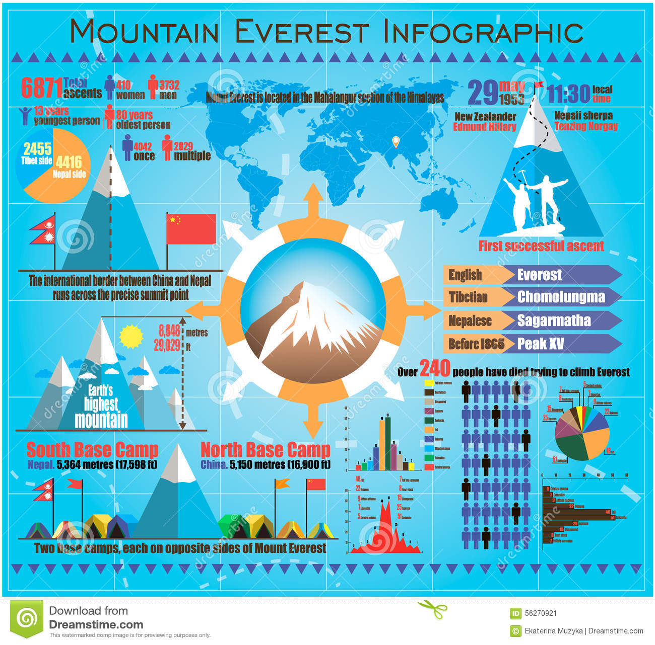Mountain Everest Travel Outdoor Infographic With Stock