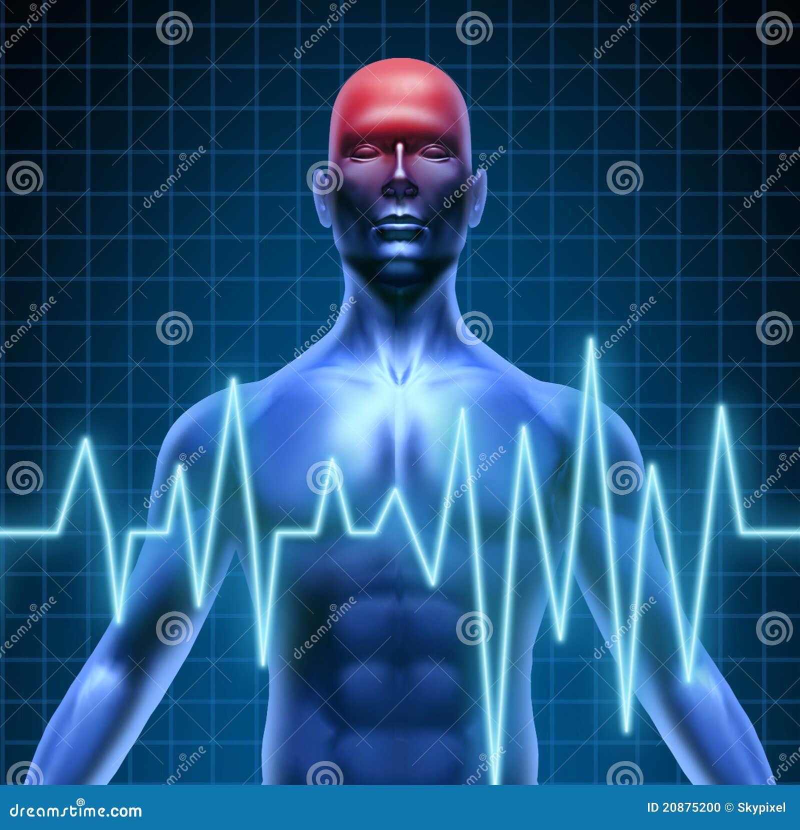 Movimiento del cerebro humano