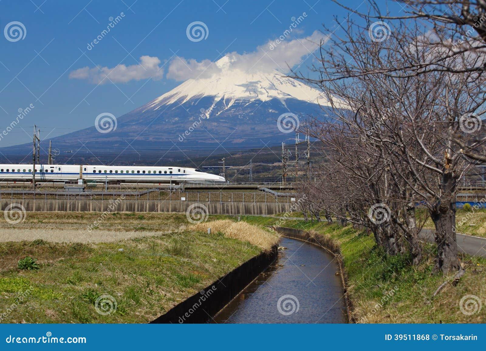 Mt Fuji and Tokaido Shinkansen
